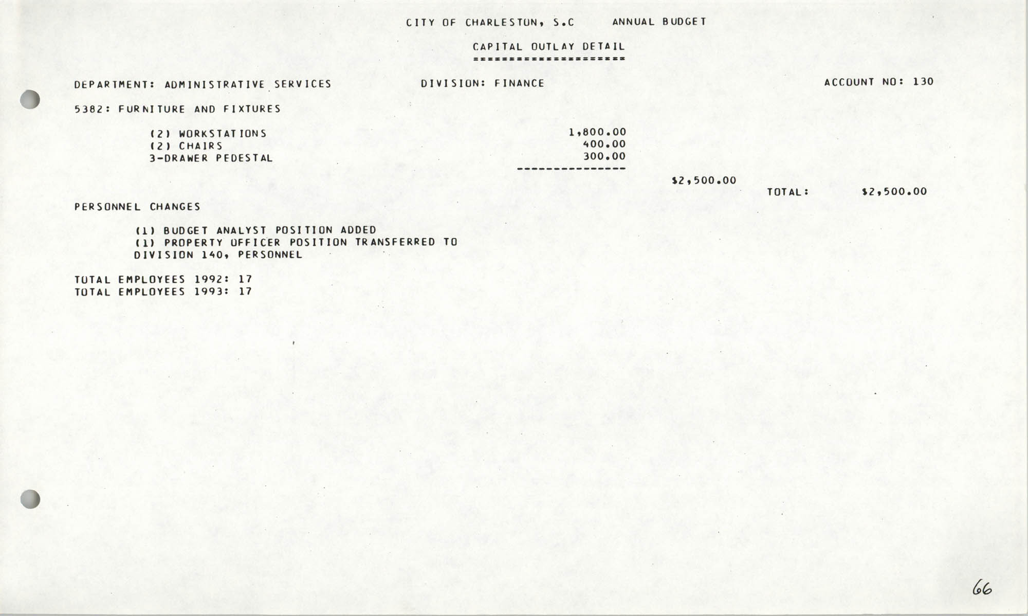 The City Council of Charleston, South Carolina, 1993 Budget, Page 66