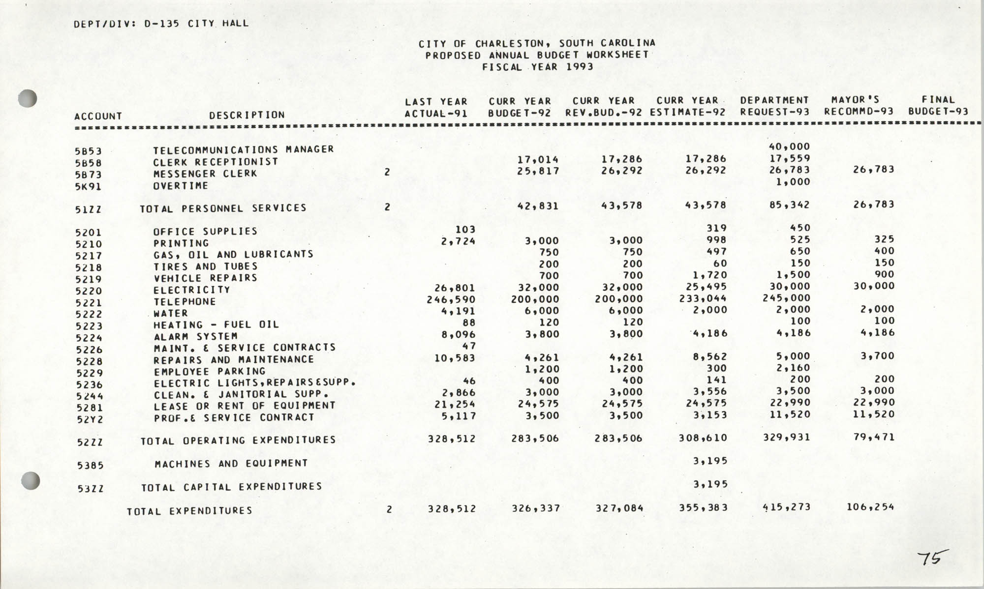 The City Council of Charleston, South Carolina, 1993 Budget, Page 75