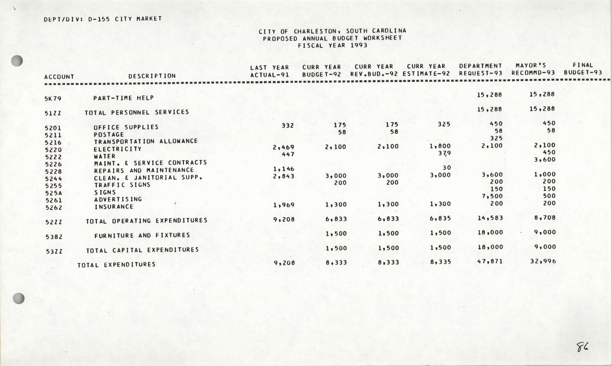 The City Council of Charleston, South Carolina, 1993 Budget, Page 86