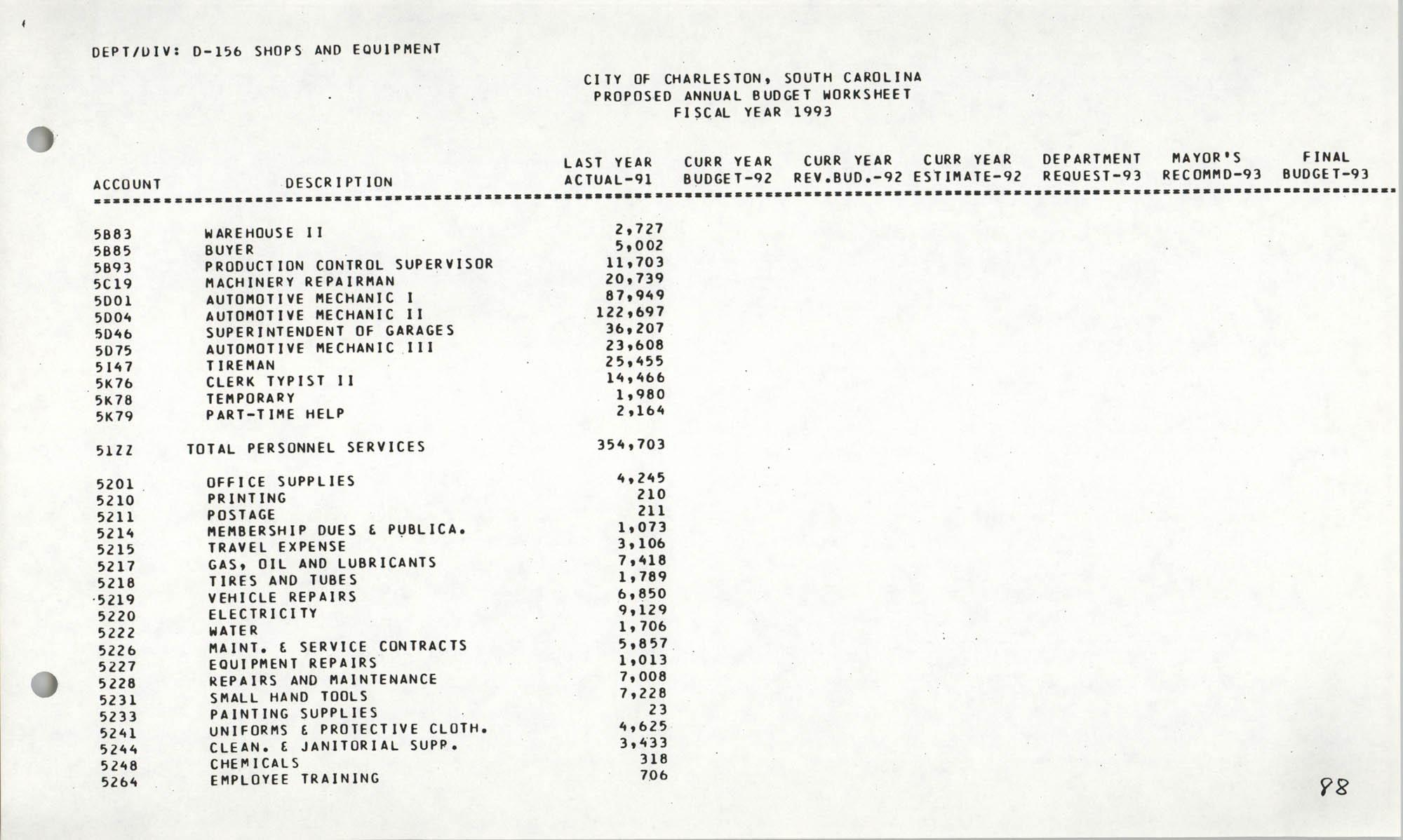 The City Council of Charleston, South Carolina, 1993 Budget, Page 88