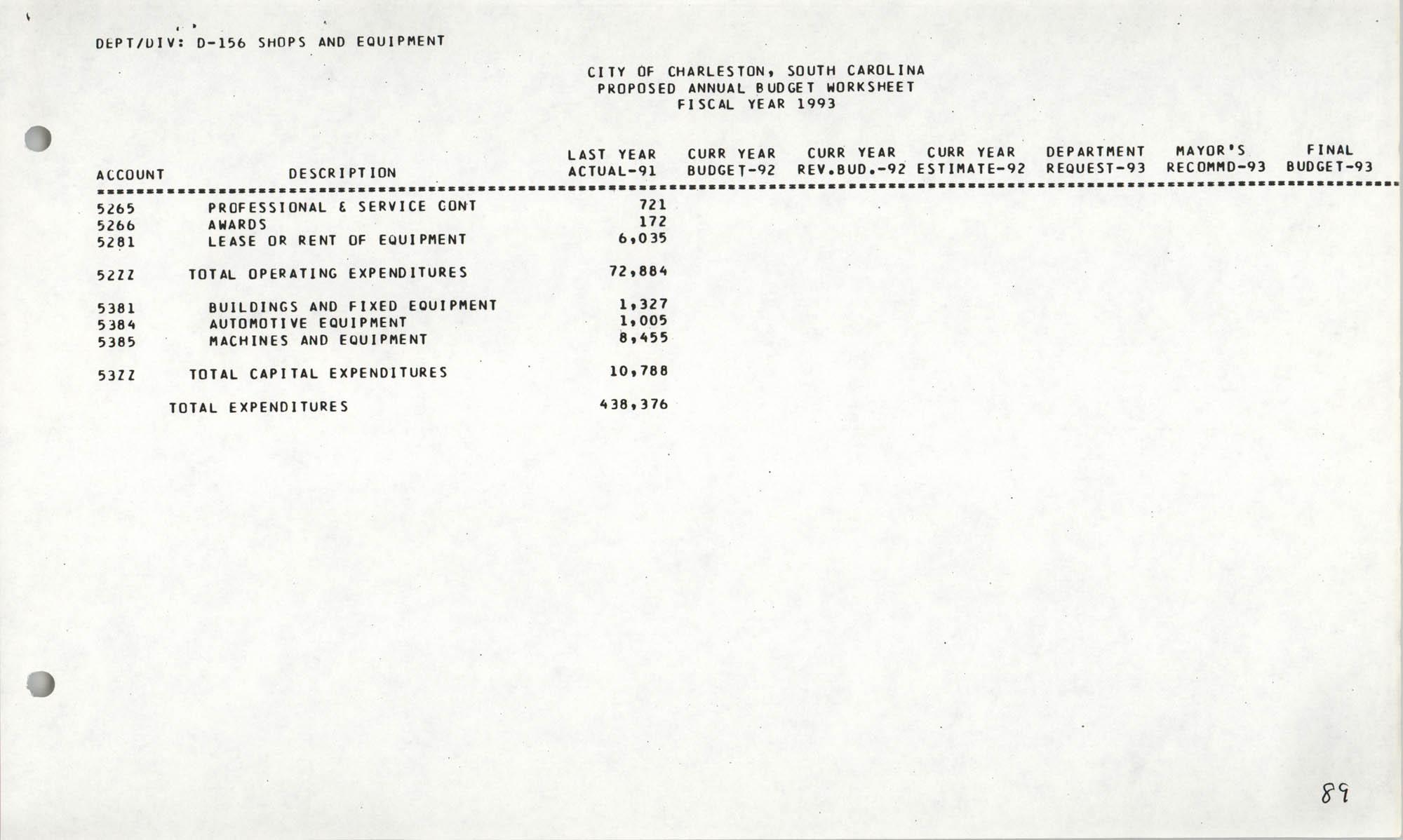 The City Council of Charleston, South Carolina, 1993 Budget, Page 89