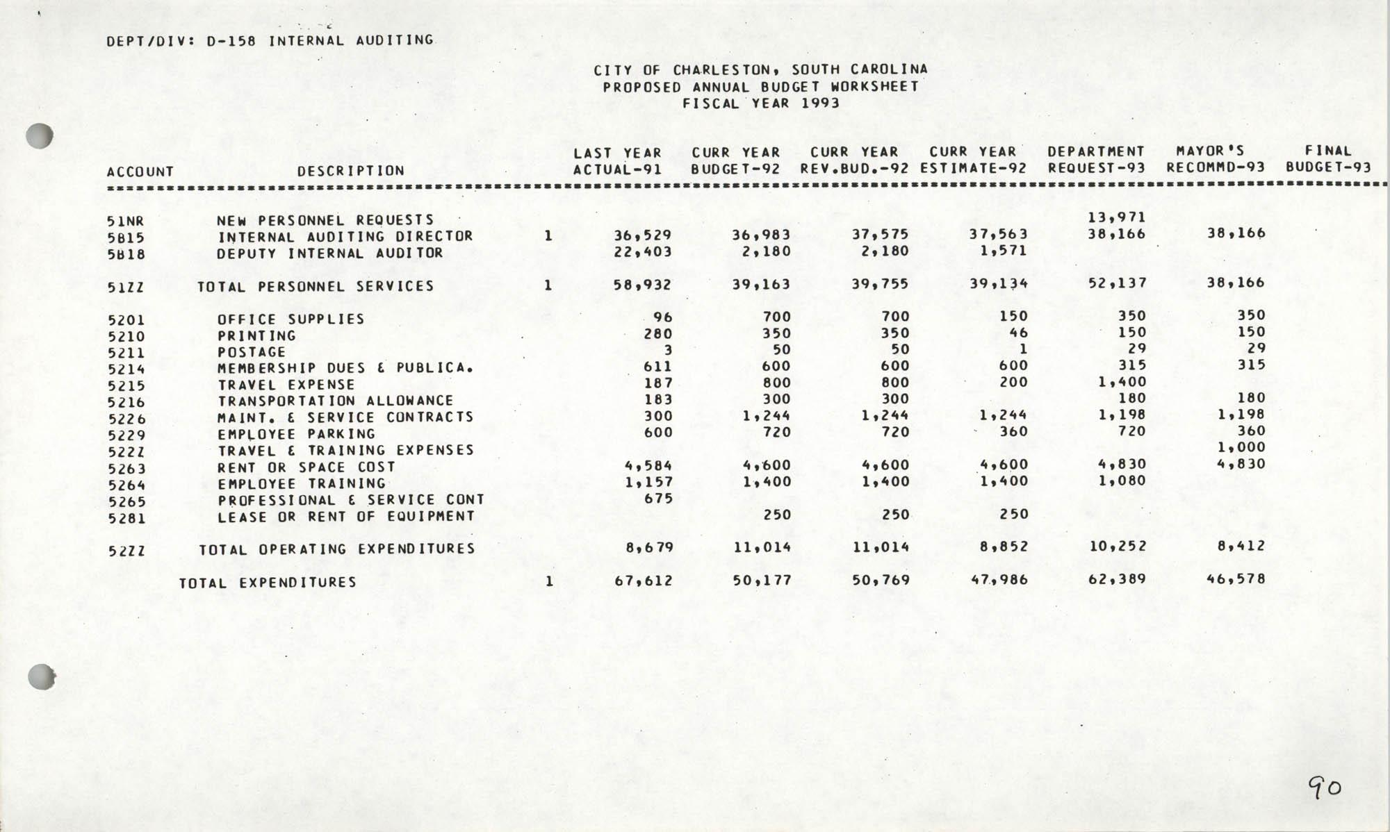 The City Council of Charleston, South Carolina, 1993 Budget, Page 90