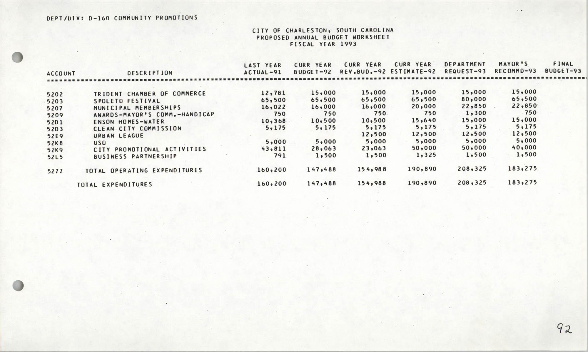 The City Council of Charleston, South Carolina, 1993 Budget, Page 92