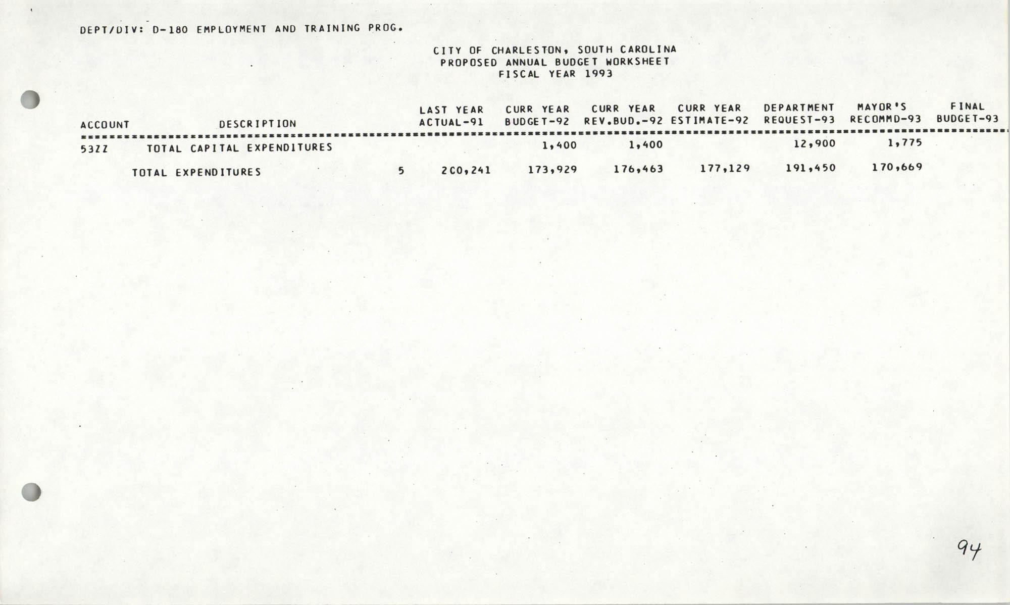 The City Council of Charleston, South Carolina, 1993 Budget, Page 94