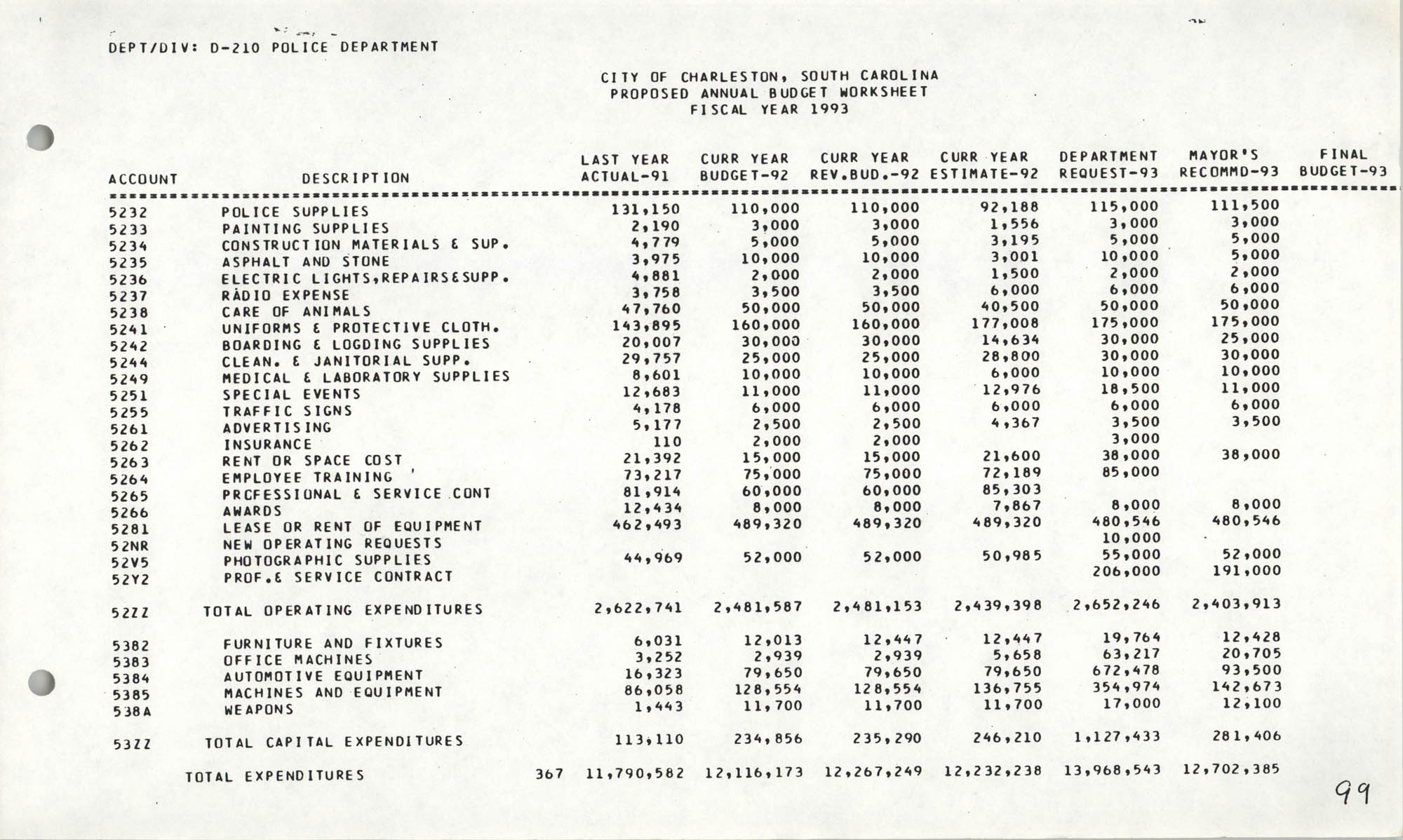 The City Council of Charleston, South Carolina, 1993 Budget, Page 99