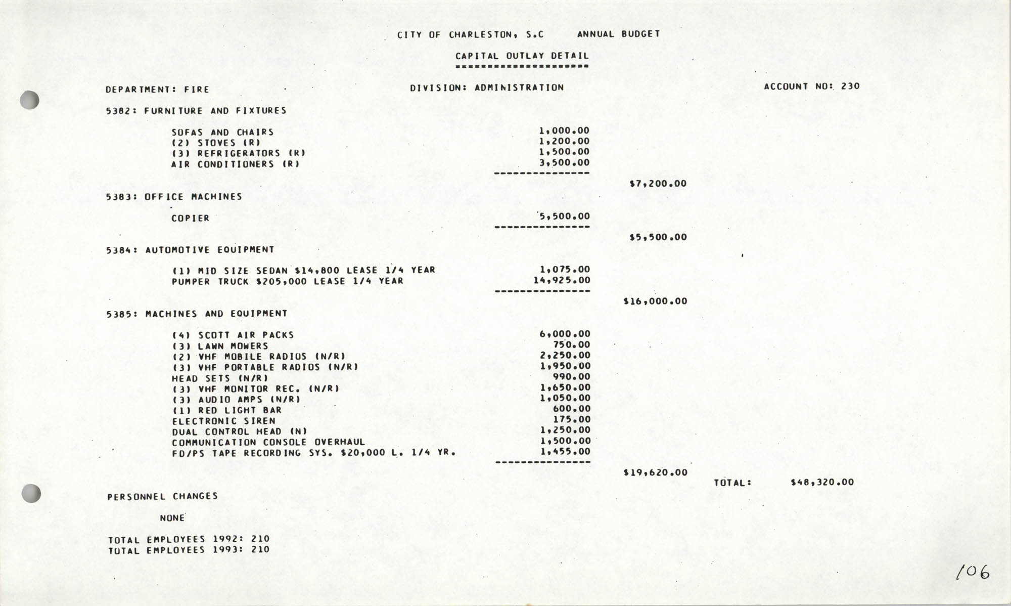 The City Council of Charleston, South Carolina, 1993 Budget, Page 106