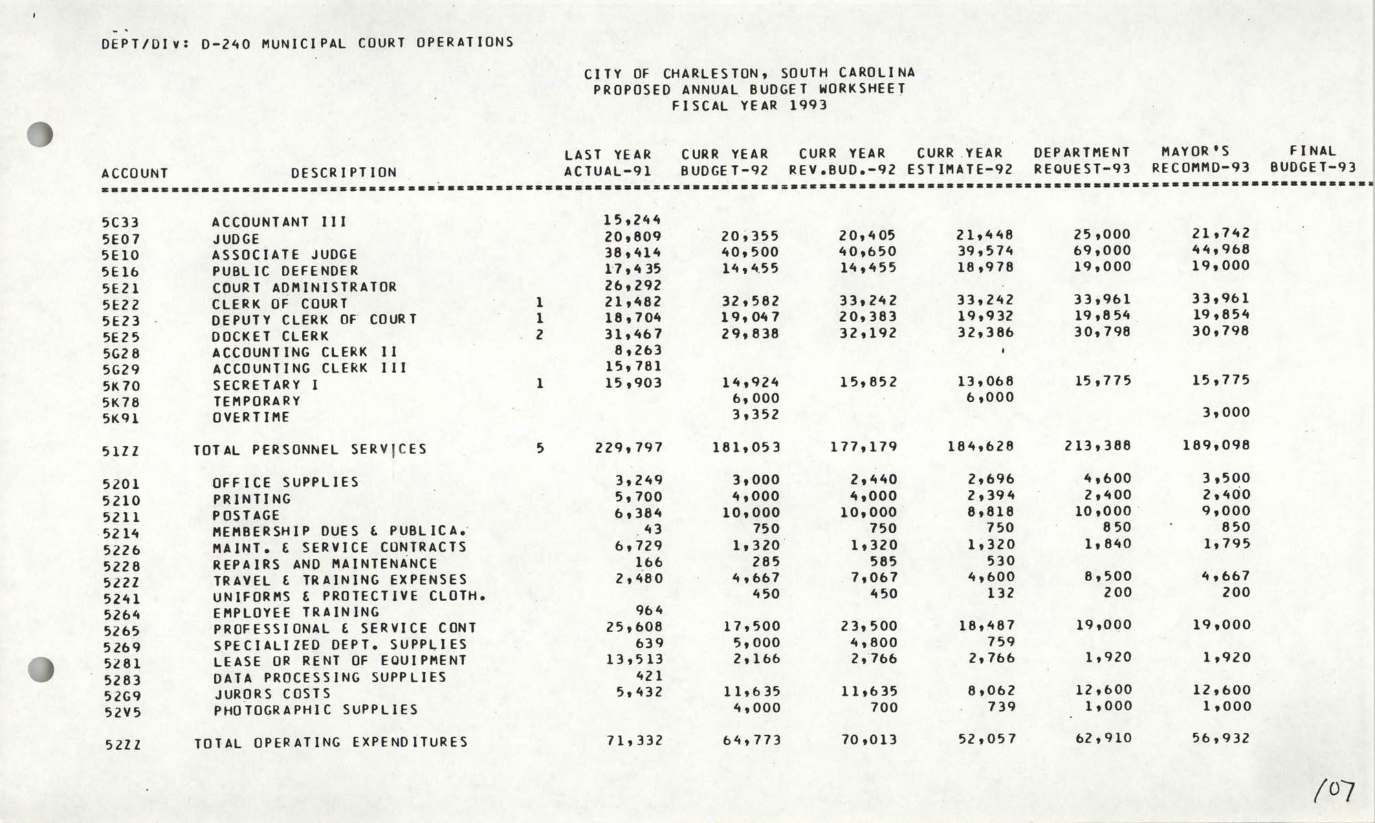 The City Council of Charleston, South Carolina, 1993 Budget, Page 107