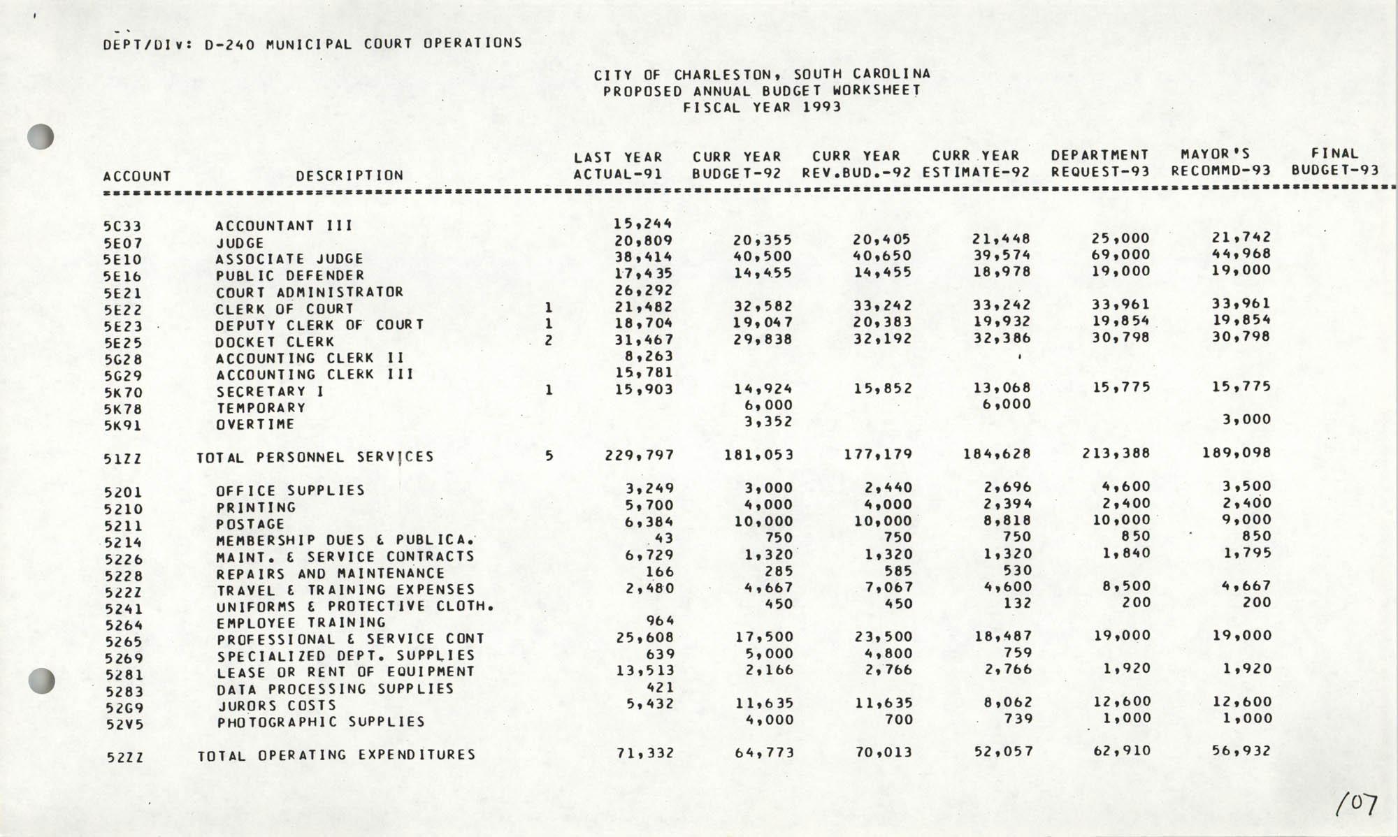 The City Council of Charleston, South Carolina, 1993 Budget, Page 107
