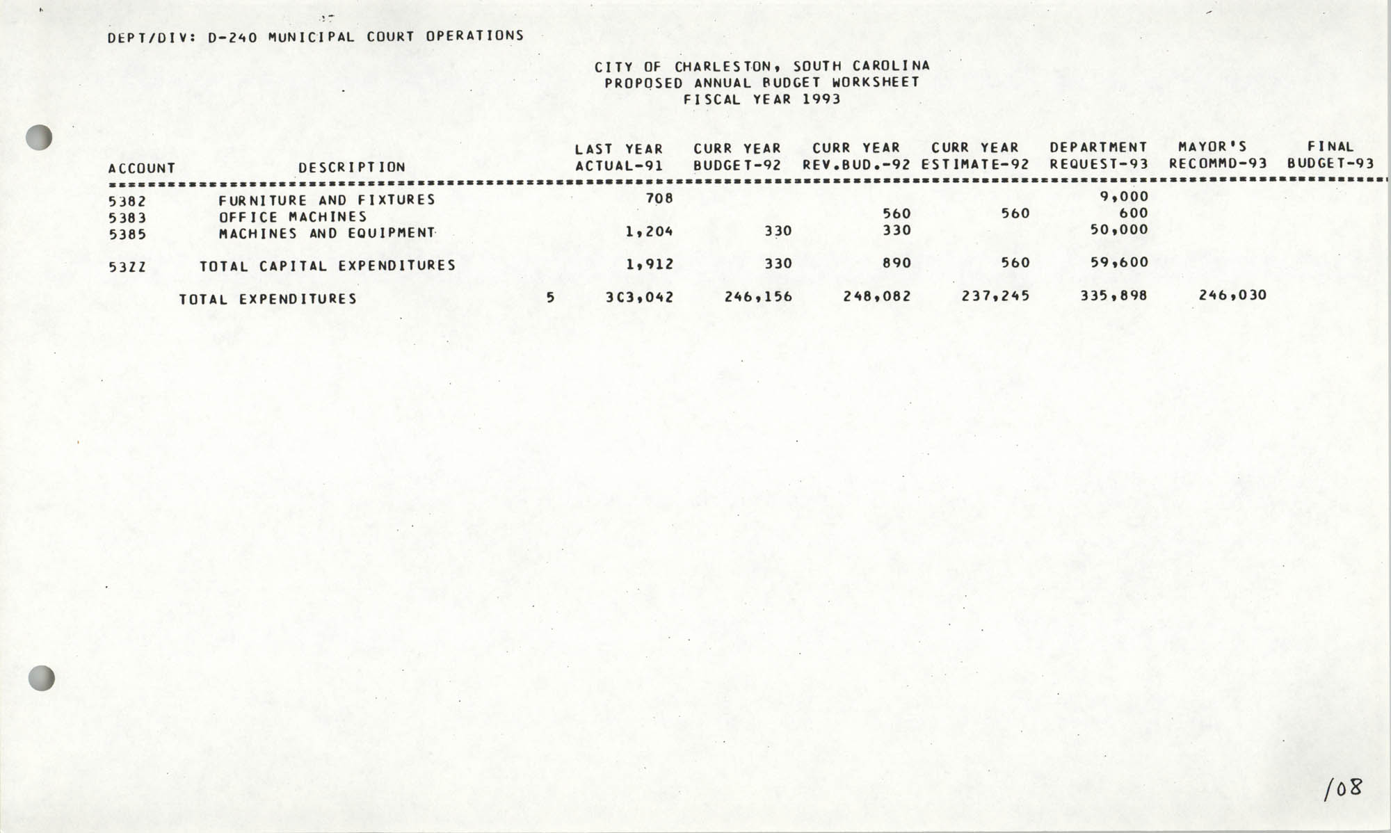 The City Council of Charleston, South Carolina, 1993 Budget, Page 108