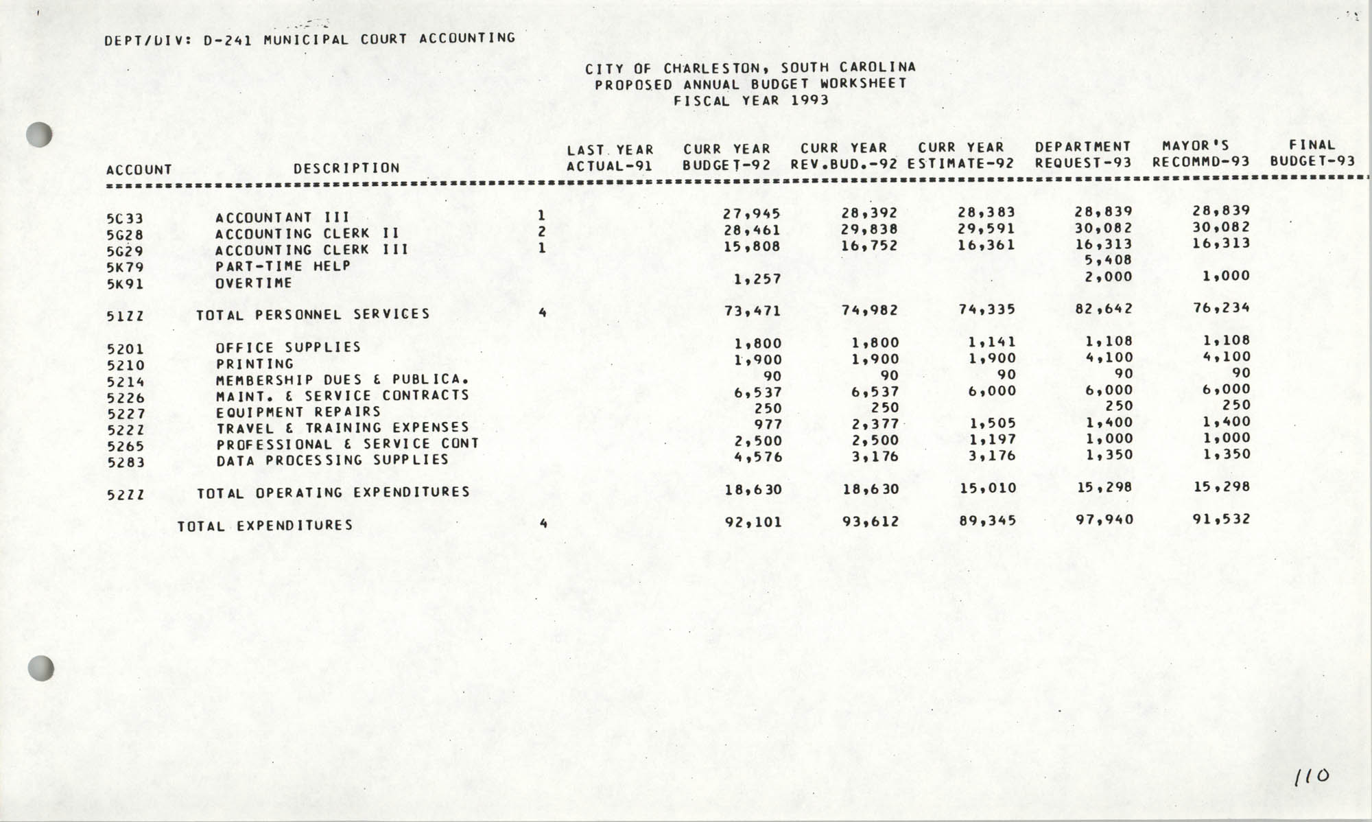 The City Council of Charleston, South Carolina, 1993 Budget, Page 110