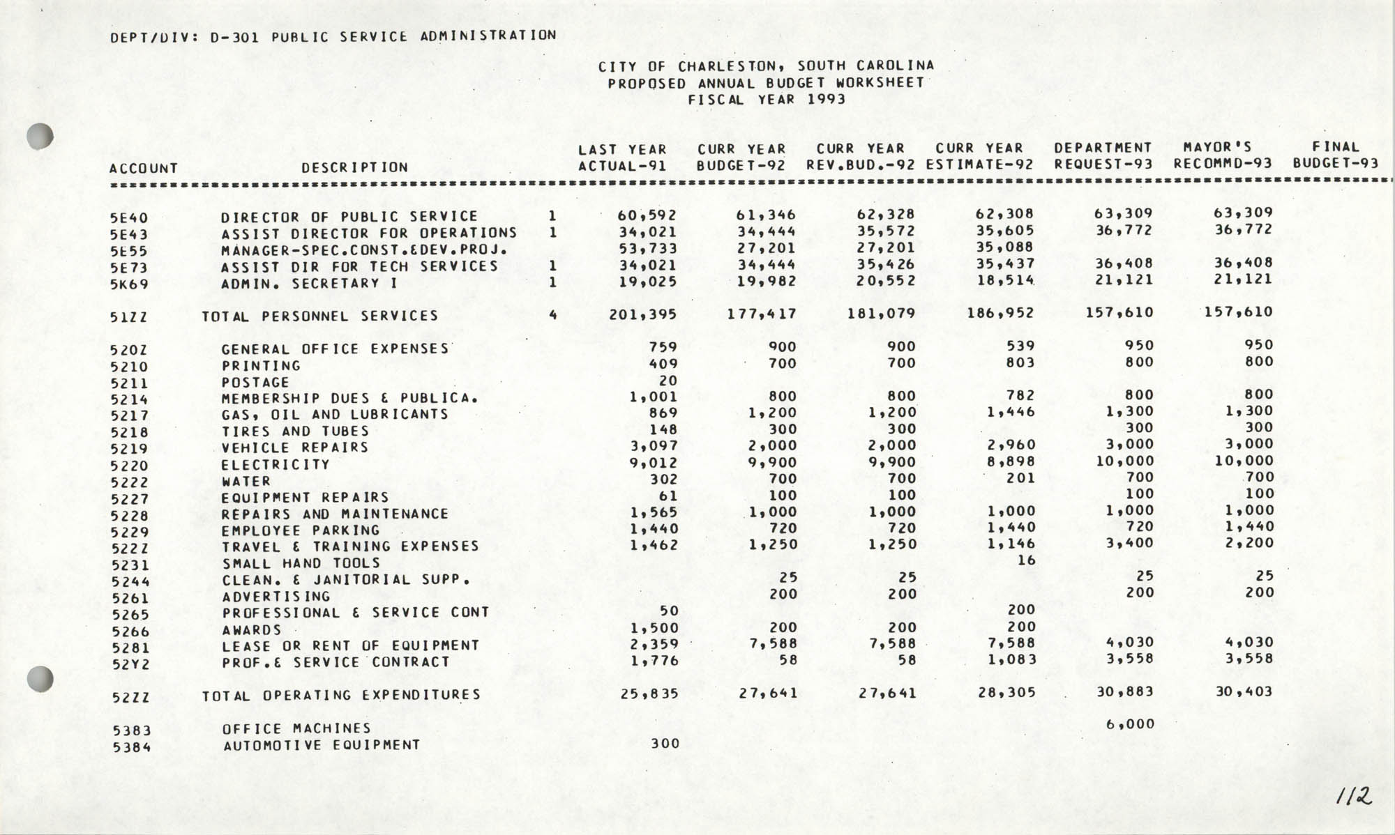 The City Council of Charleston, South Carolina, 1993 Budget, Page 112