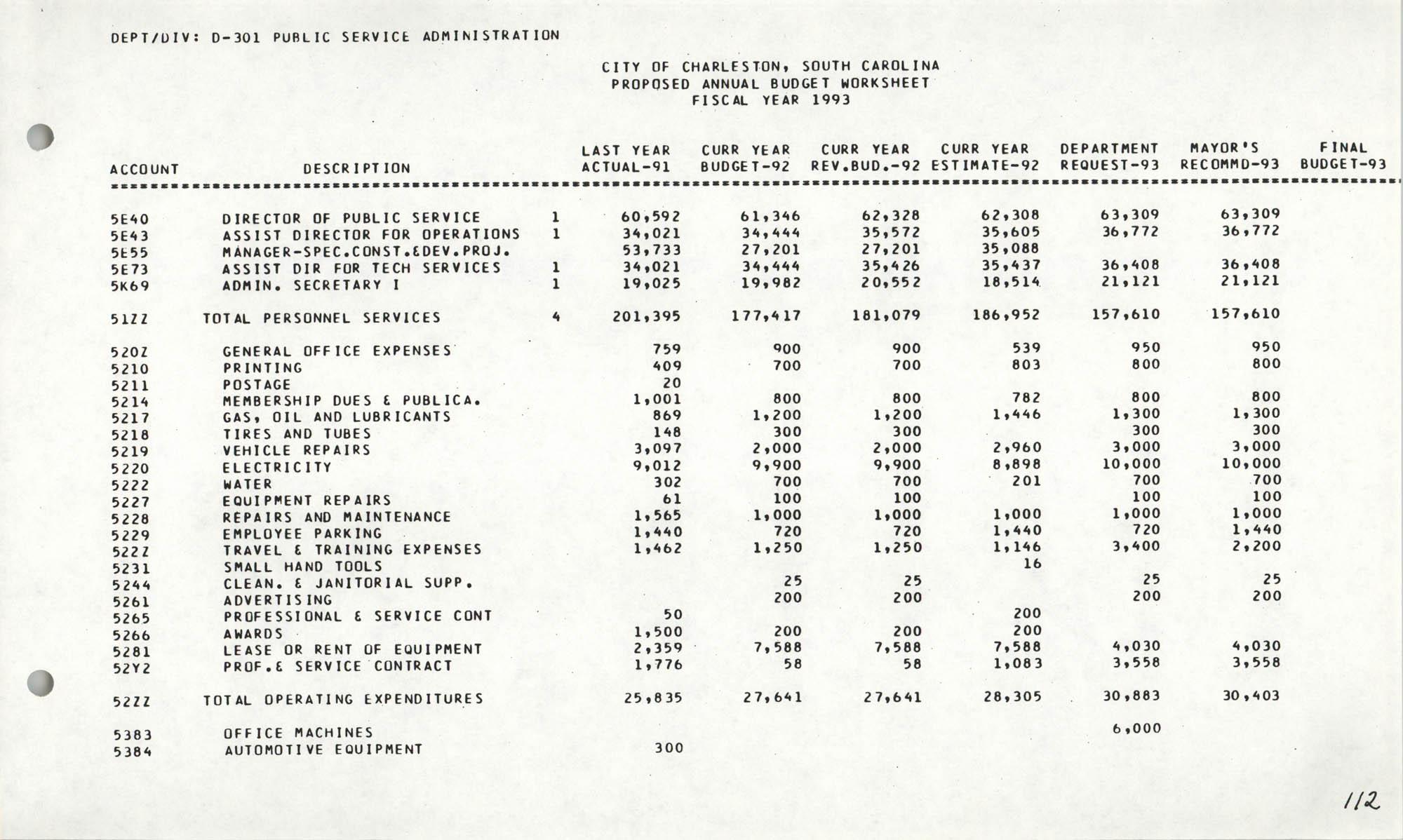 The City Council of Charleston, South Carolina, 1993 Budget, Page 112