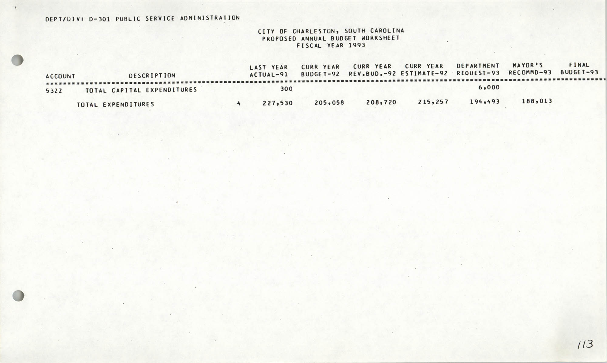 The City Council of Charleston, South Carolina, 1993 Budget, Page 113