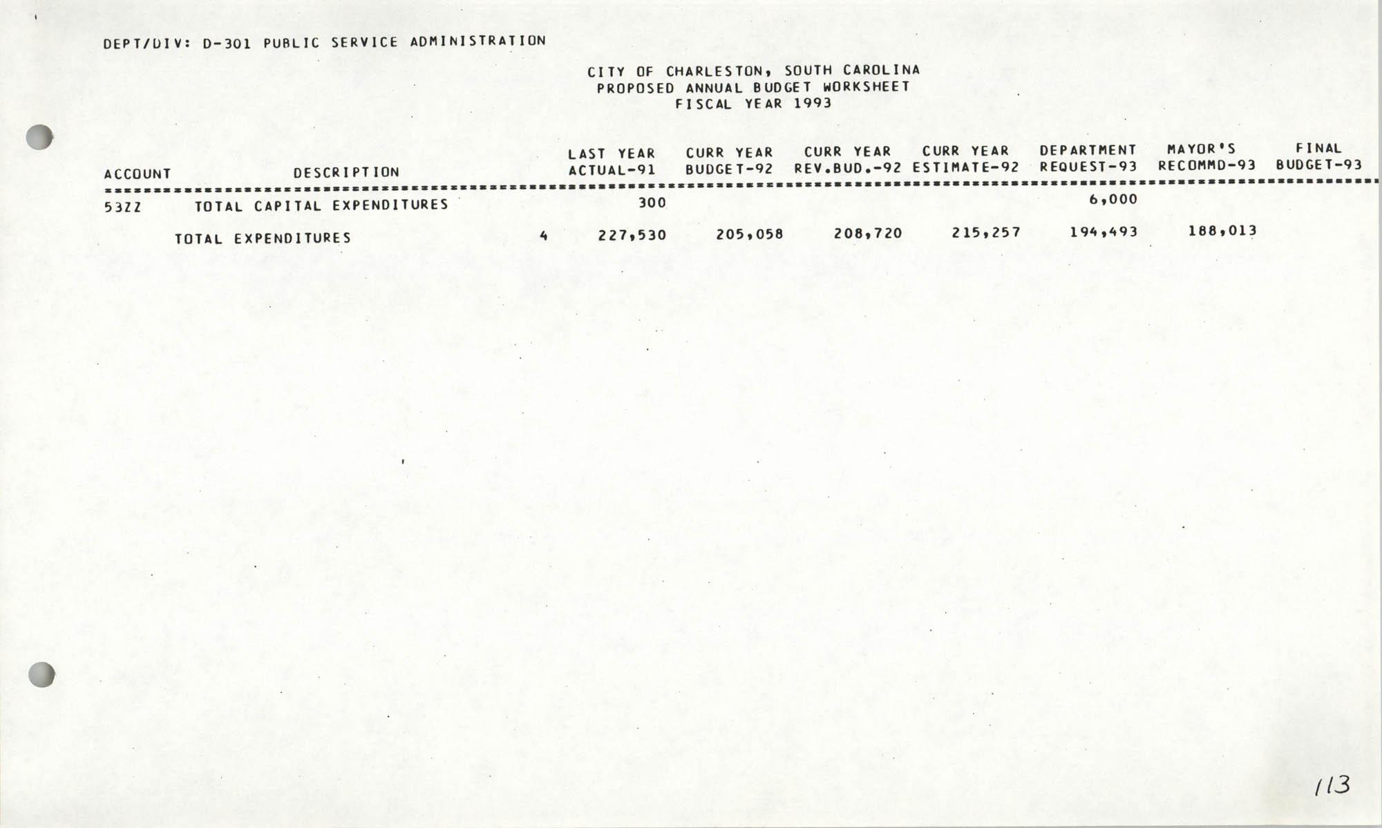 The City Council of Charleston, South Carolina, 1993 Budget, Page 113