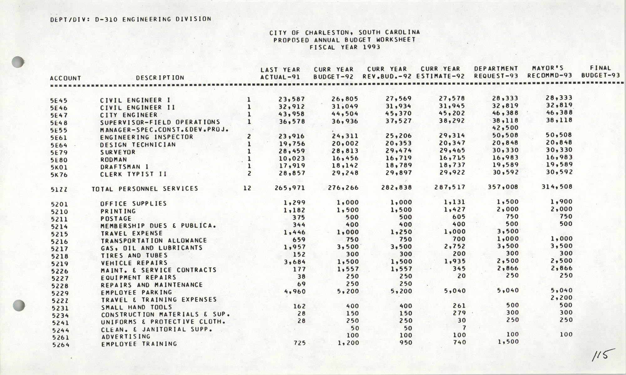 The City Council of Charleston, South Carolina, 1993 Budget, Page 115