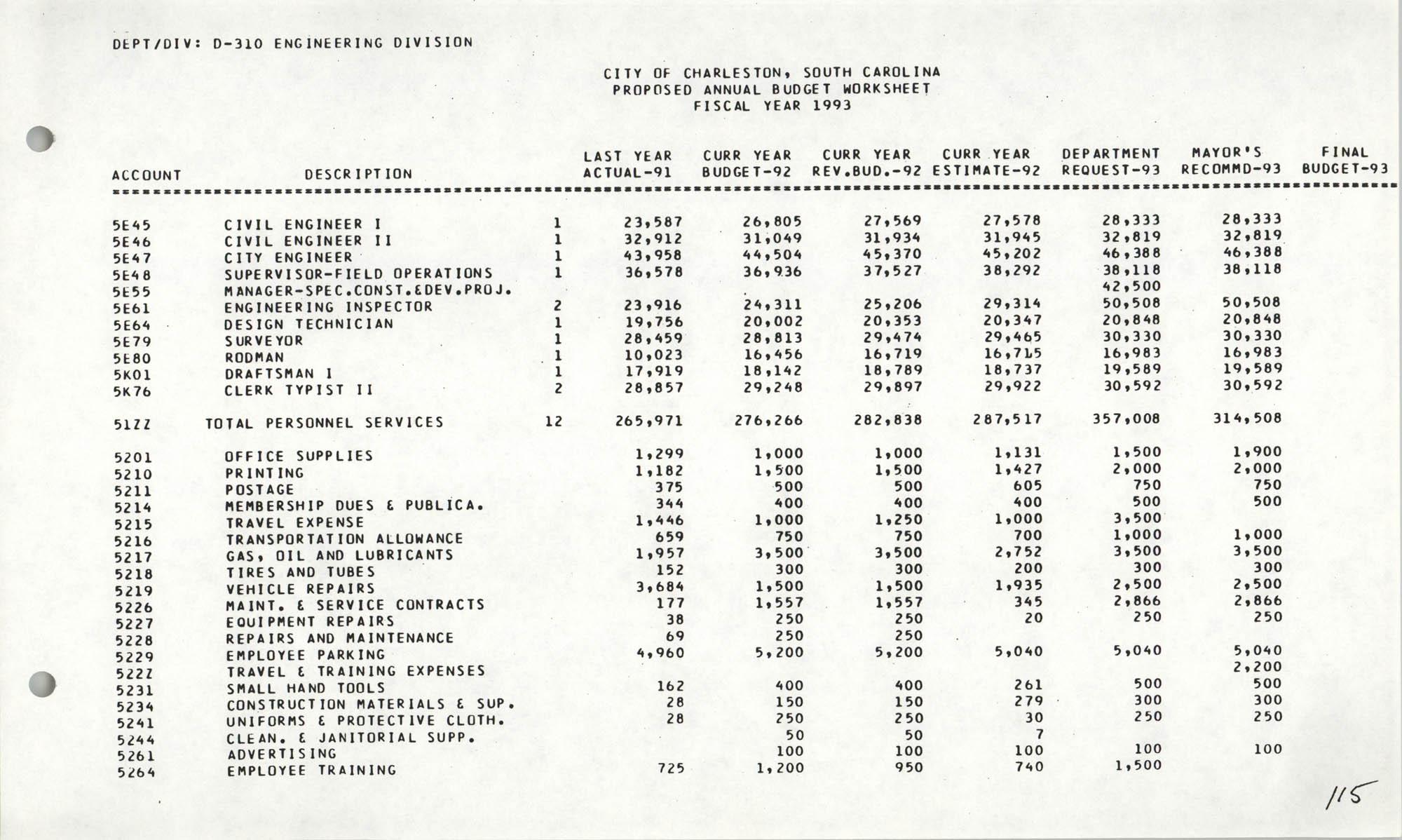 The City Council of Charleston, South Carolina, 1993 Budget, Page 115