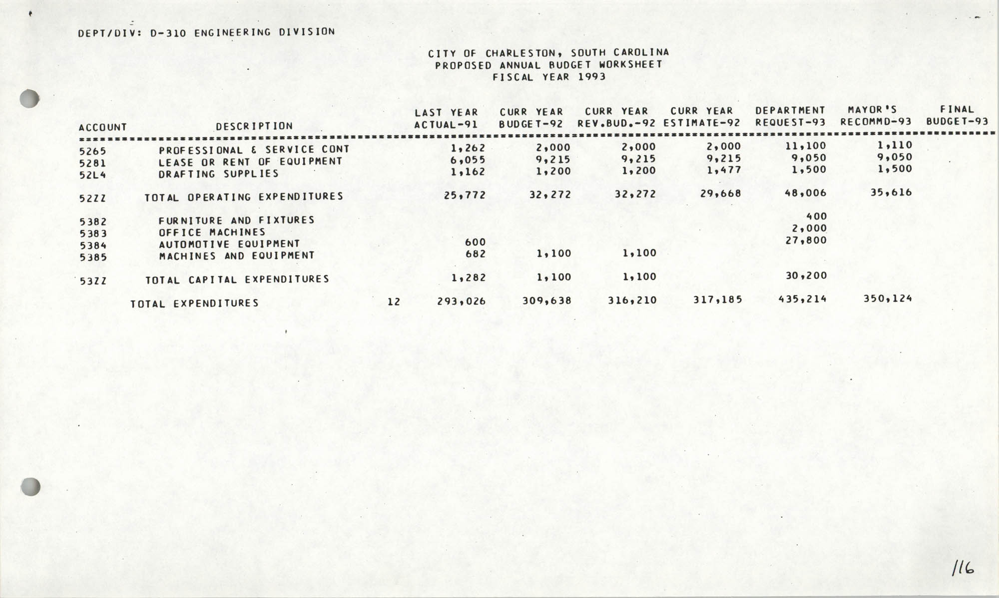 The City Council of Charleston, South Carolina, 1993 Budget, Page 116