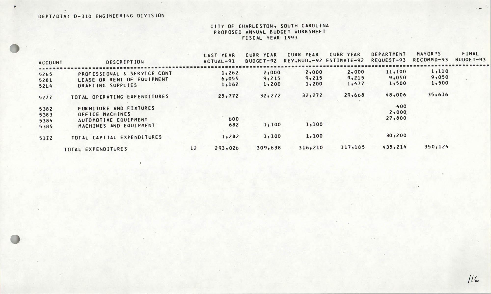 The City Council of Charleston, South Carolina, 1993 Budget, Page 116