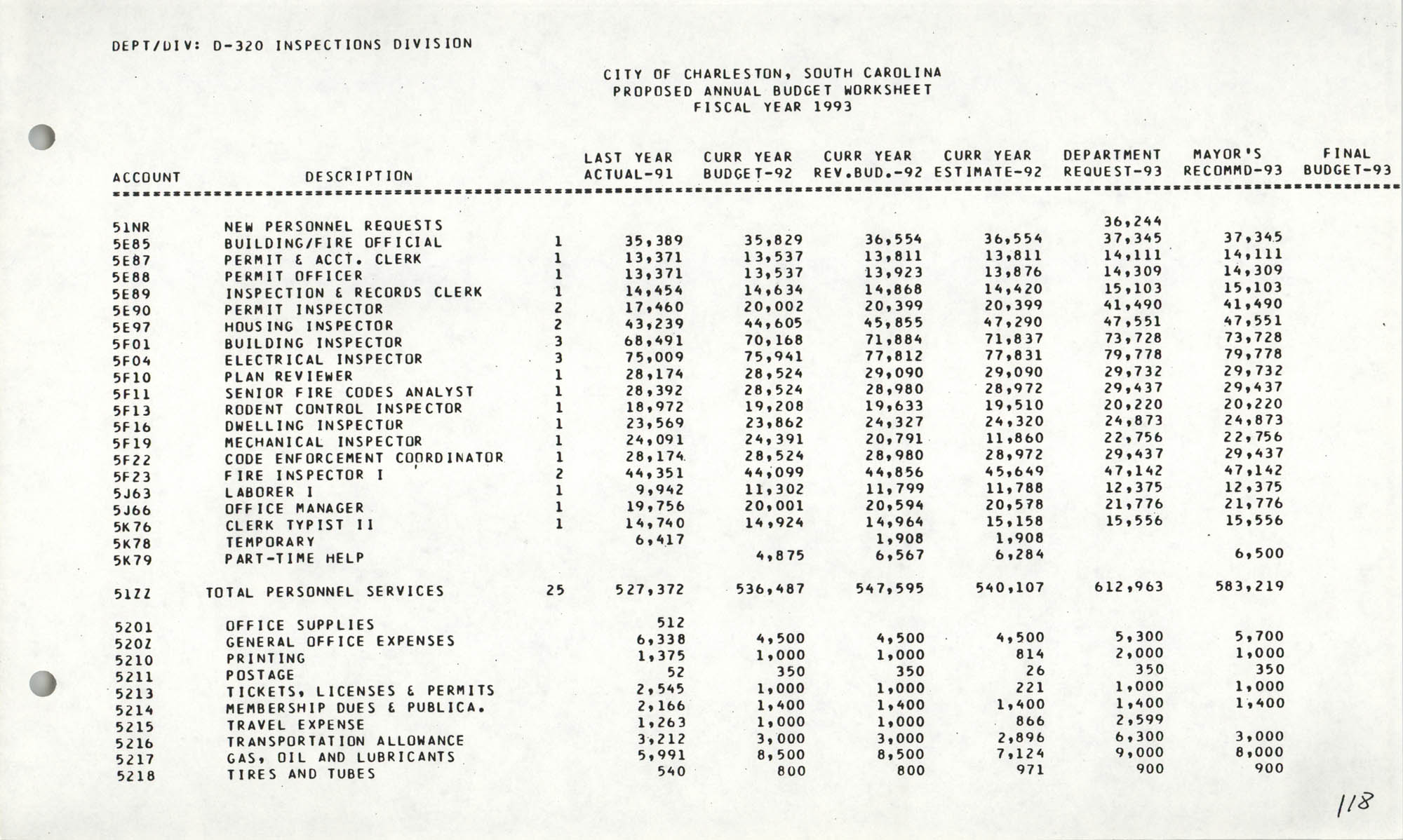 The City Council of Charleston, South Carolina, 1993 Budget, Page 118