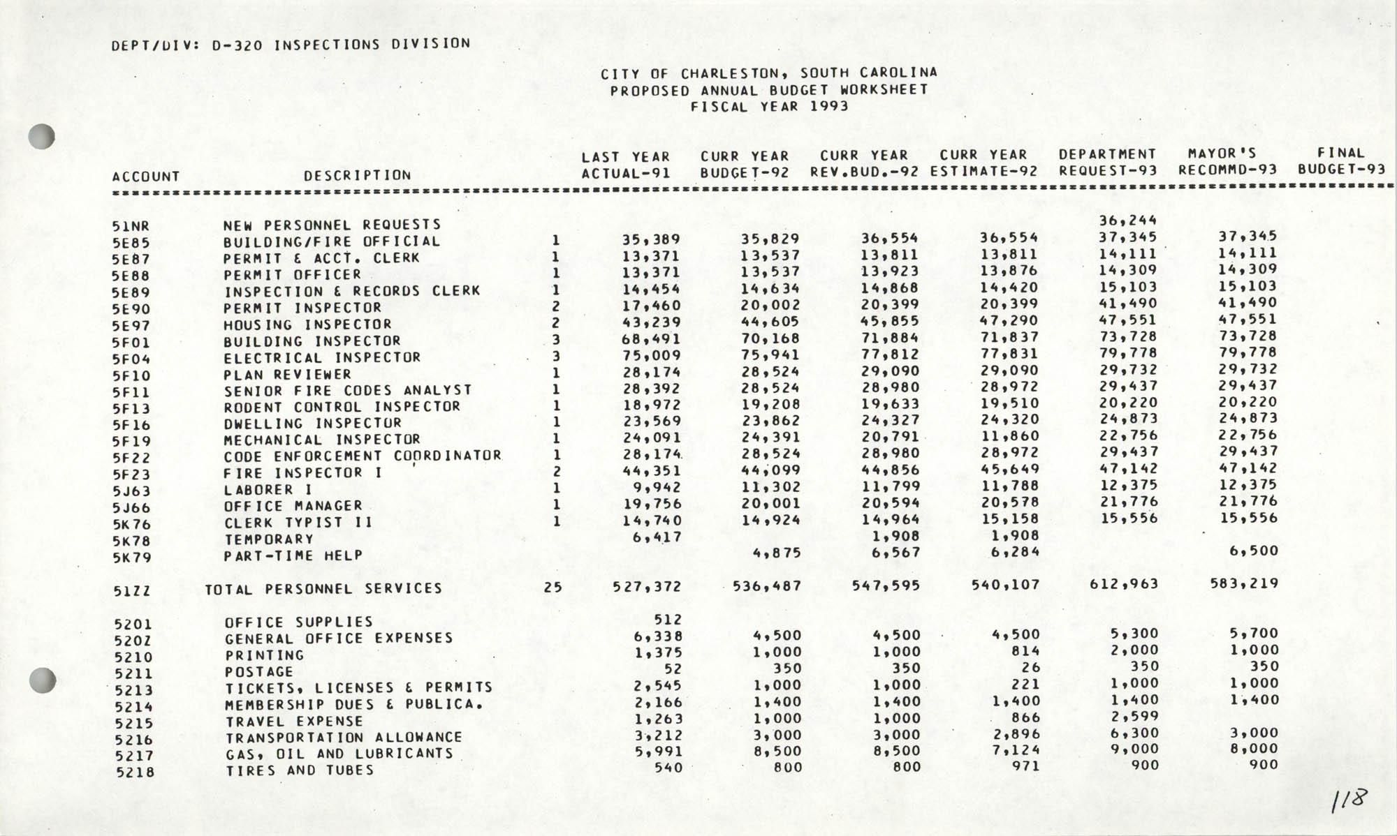 The City Council of Charleston, South Carolina, 1993 Budget, Page 118