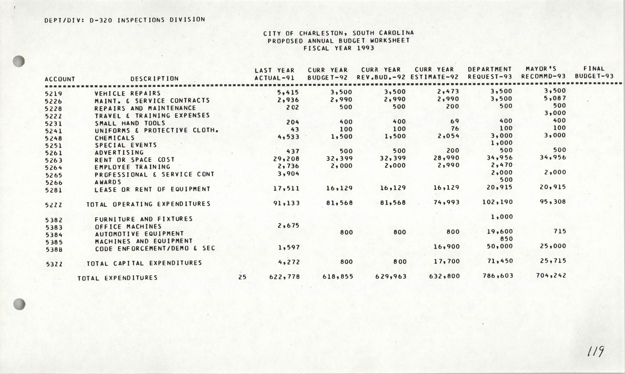 The City Council of Charleston, South Carolina, 1993 Budget, Page 119