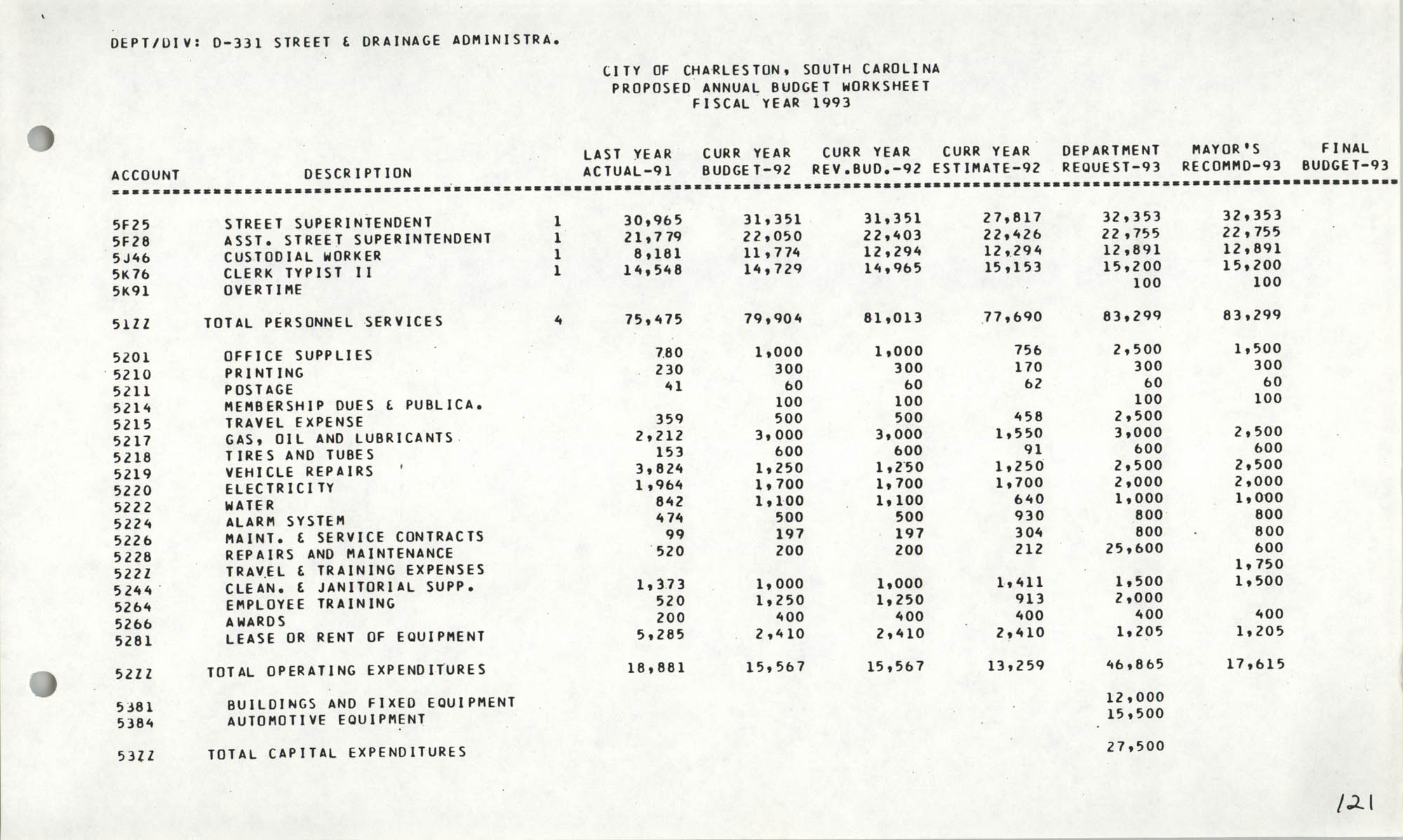 The City Council of Charleston, South Carolina, 1993 Budget, Page 121