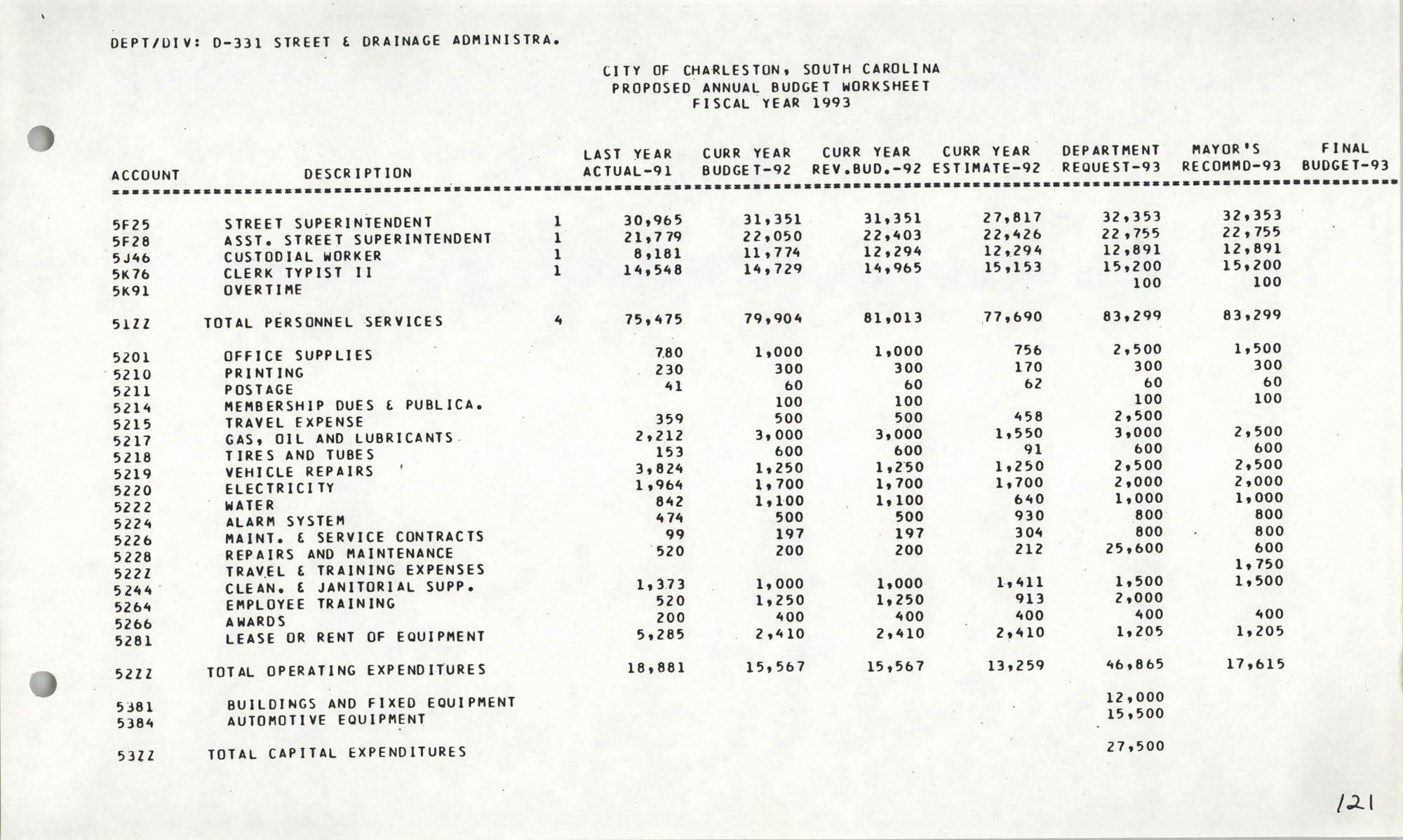 The City Council of Charleston, South Carolina, 1993 Budget, Page 121
