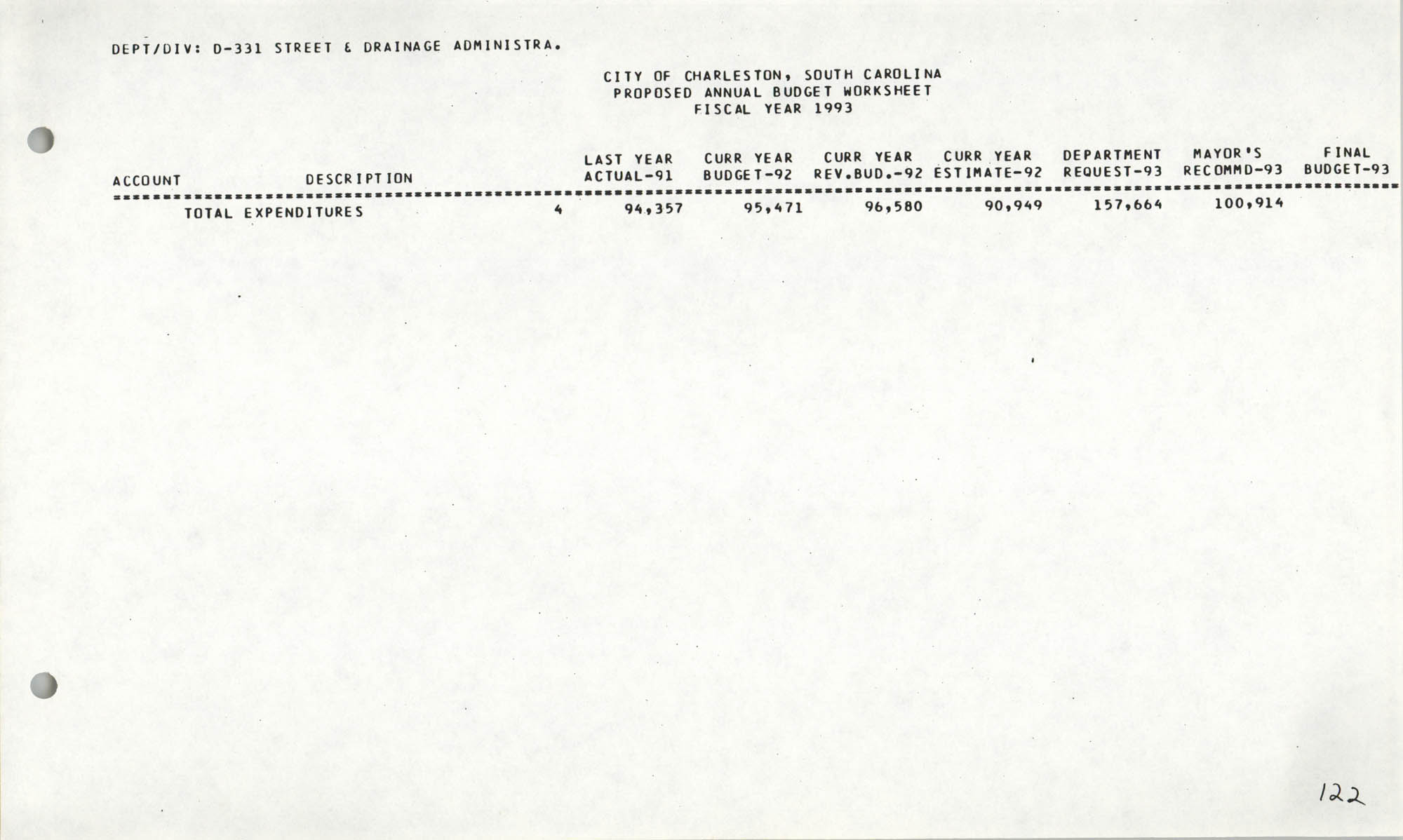 The City Council of Charleston, South Carolina, 1993 Budget, Page 122