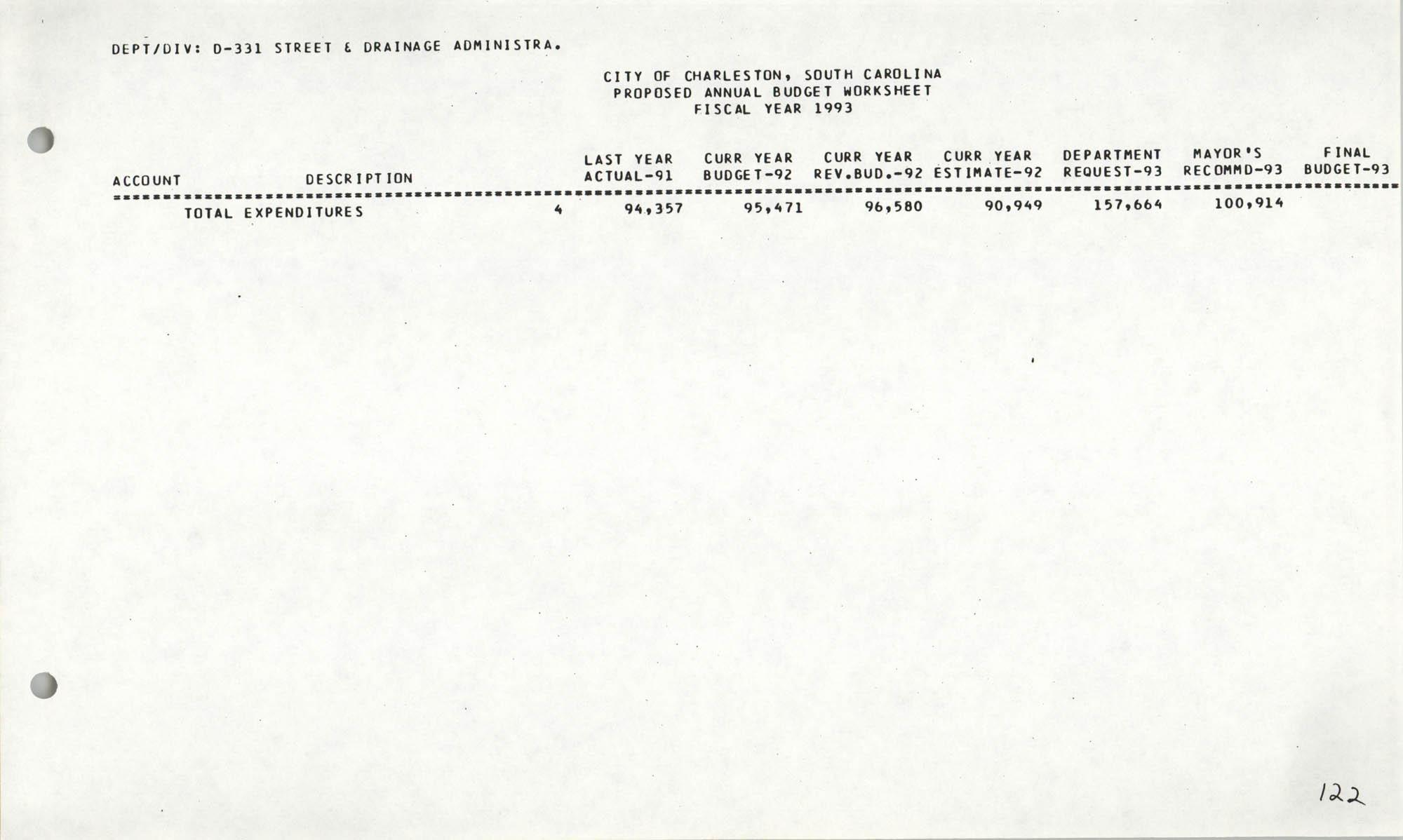 The City Council of Charleston, South Carolina, 1993 Budget, Page 122