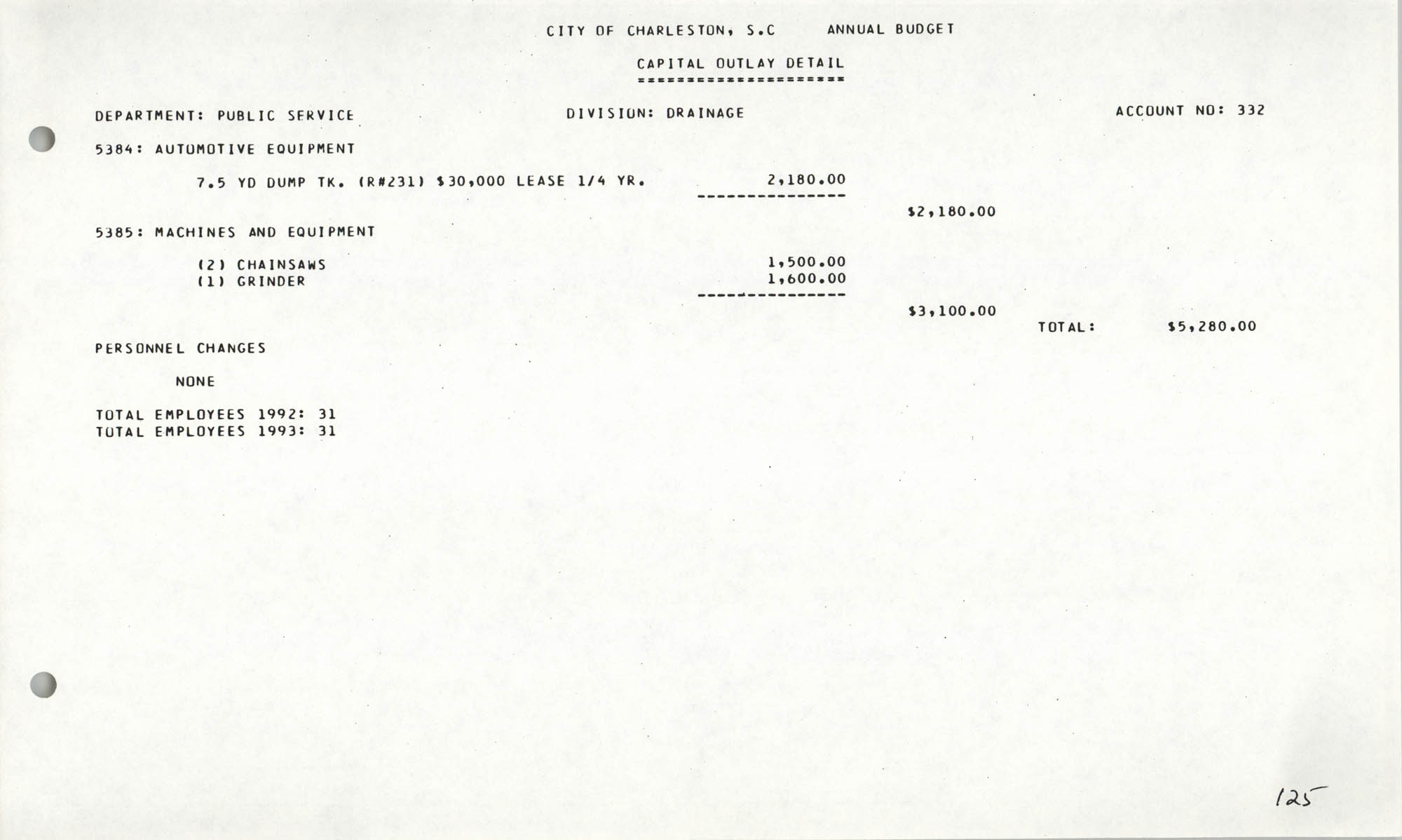 The City Council of Charleston, South Carolina, 1993 Budget, Page 125