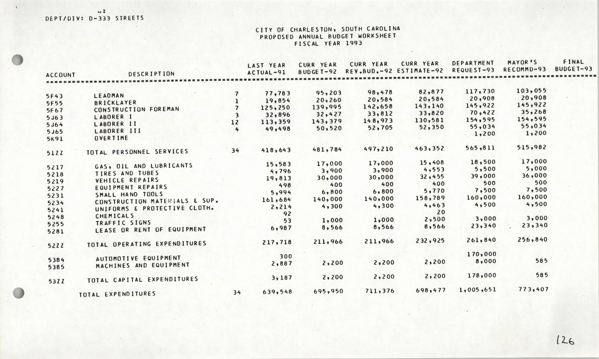 The City Council of Charleston, South Carolina, 1993 Budget, Page 126