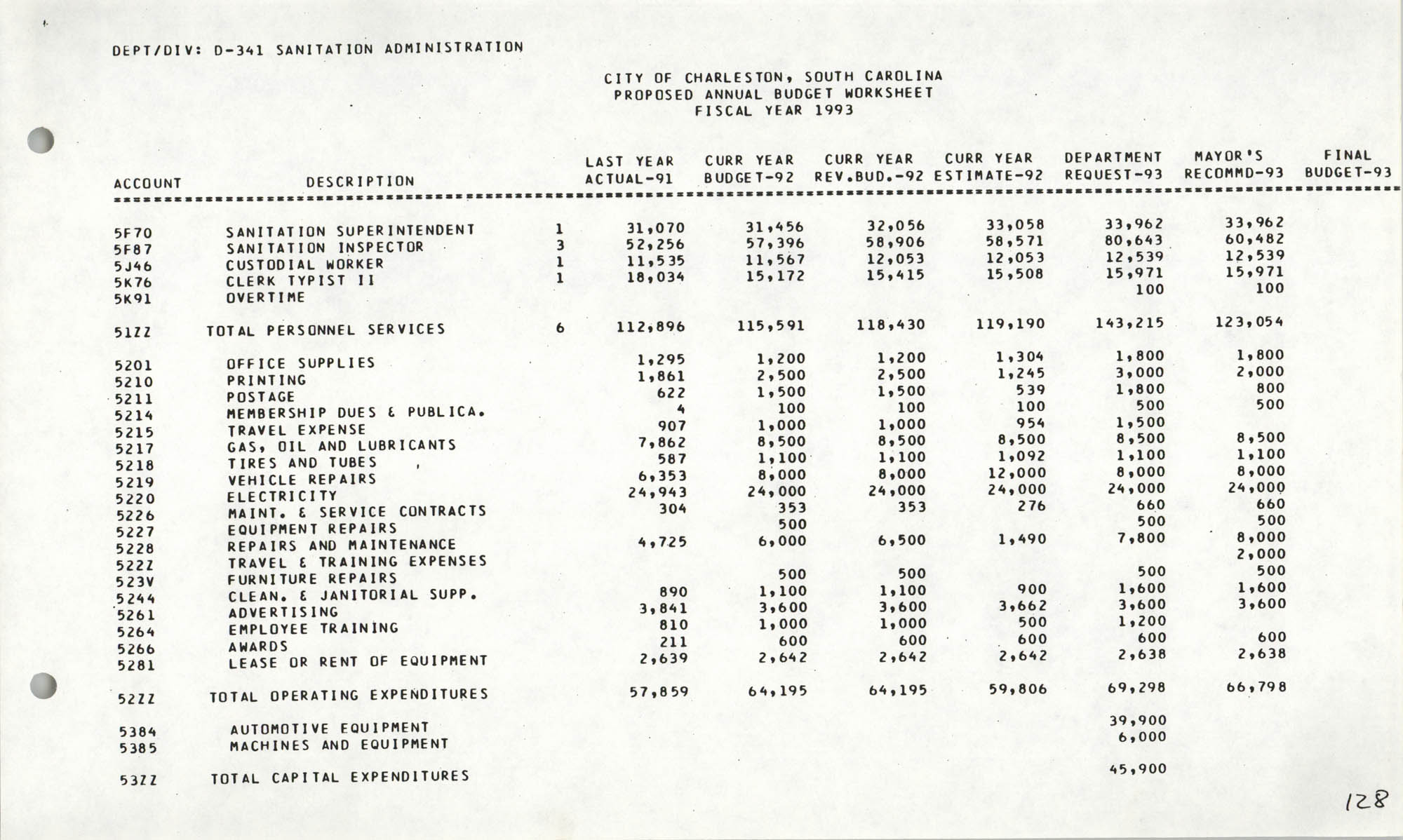 The City Council of Charleston, South Carolina, 1993 Budget, Page 128