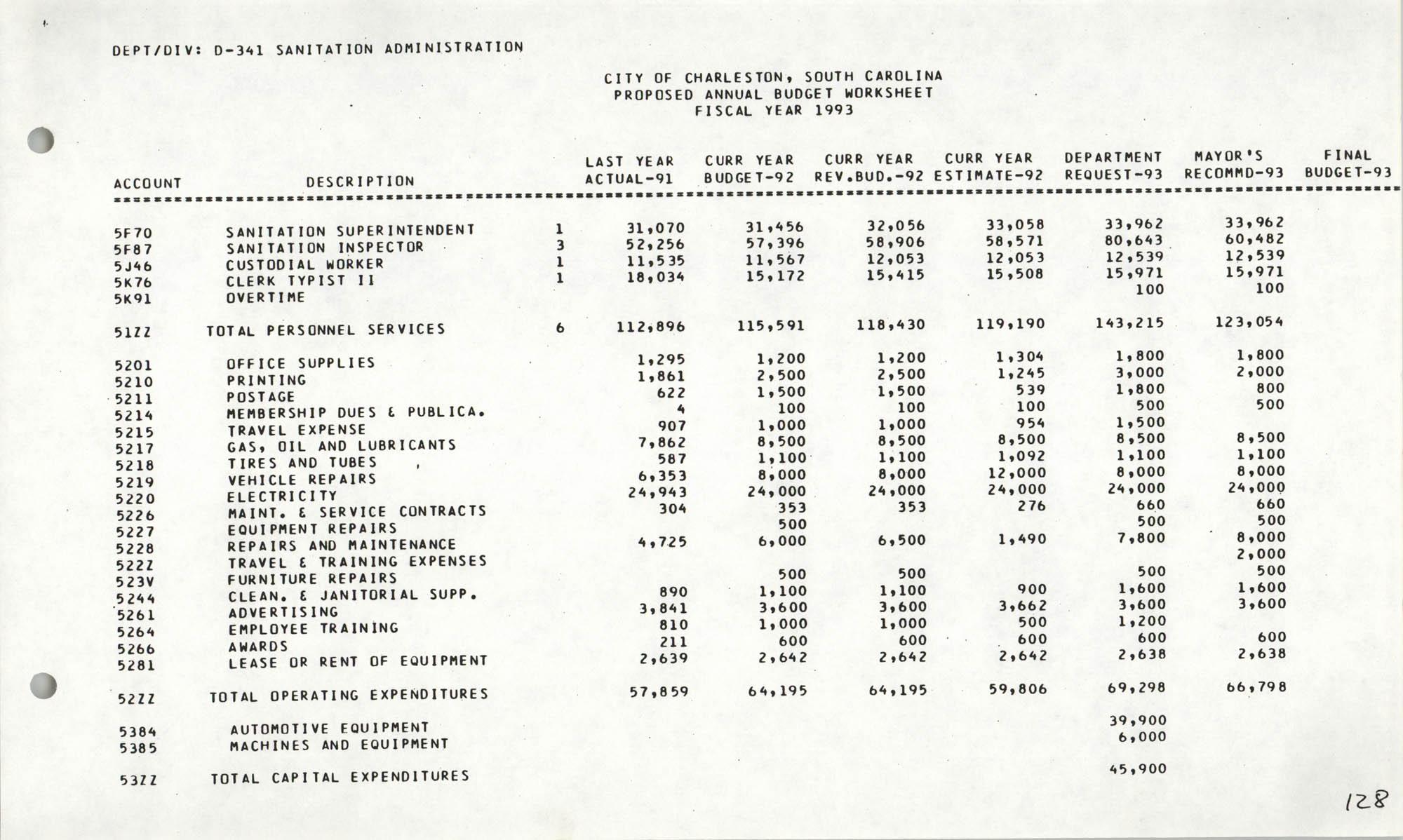 The City Council of Charleston, South Carolina, 1993 Budget, Page 128