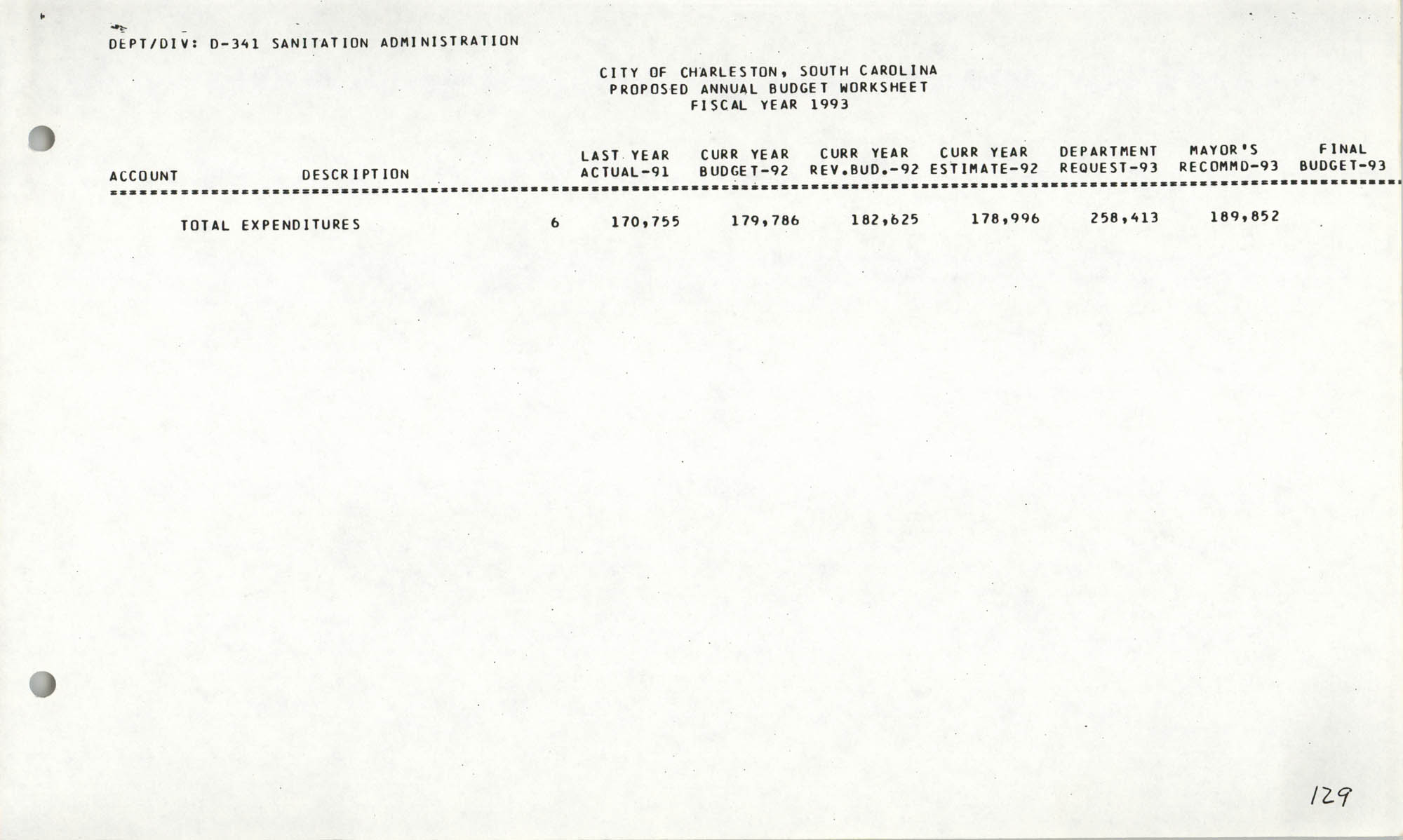 The City Council of Charleston, South Carolina, 1993 Budget, Page 129