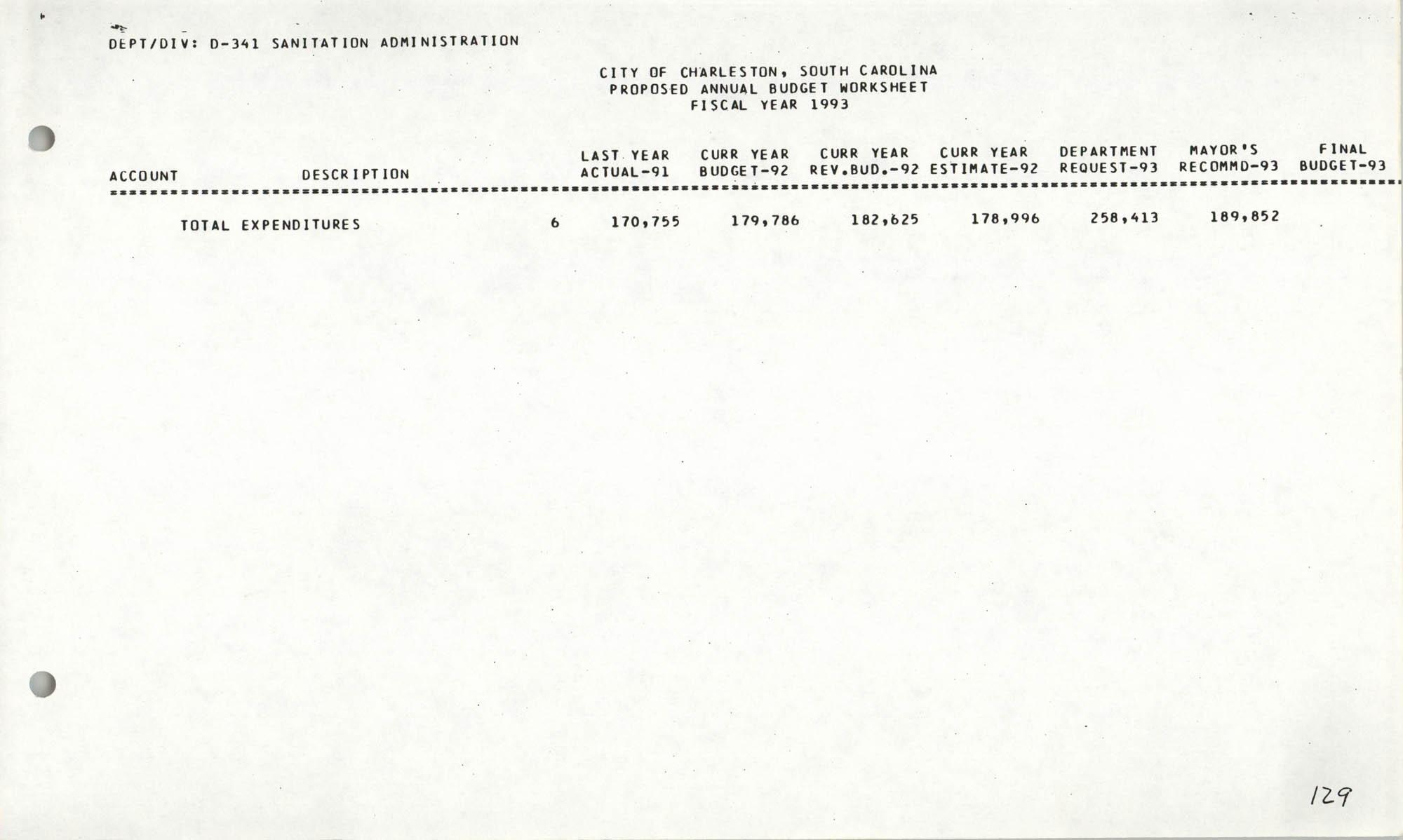 The City Council of Charleston, South Carolina, 1993 Budget, Page 129
