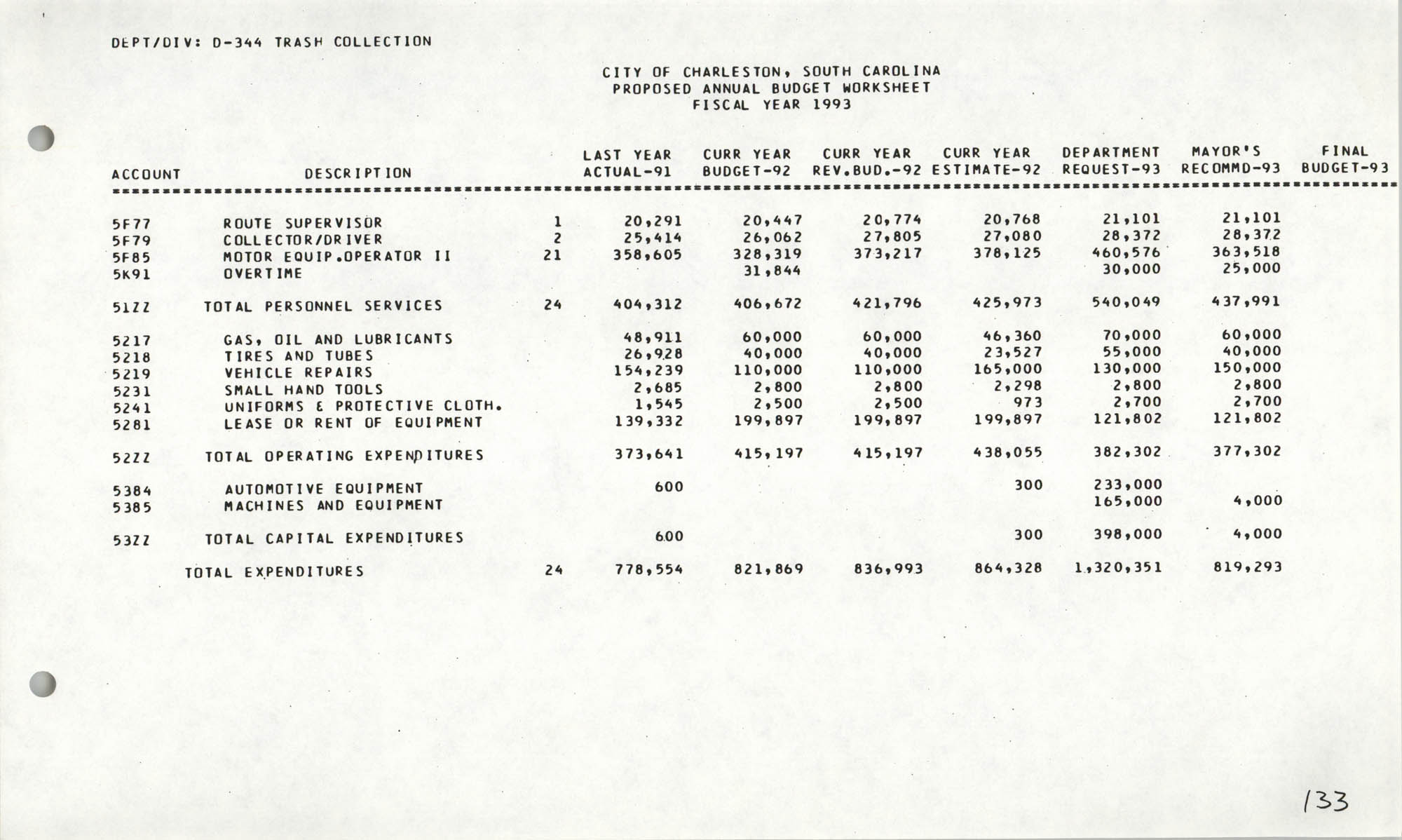 The City Council of Charleston, South Carolina, 1993 Budget, Page 133