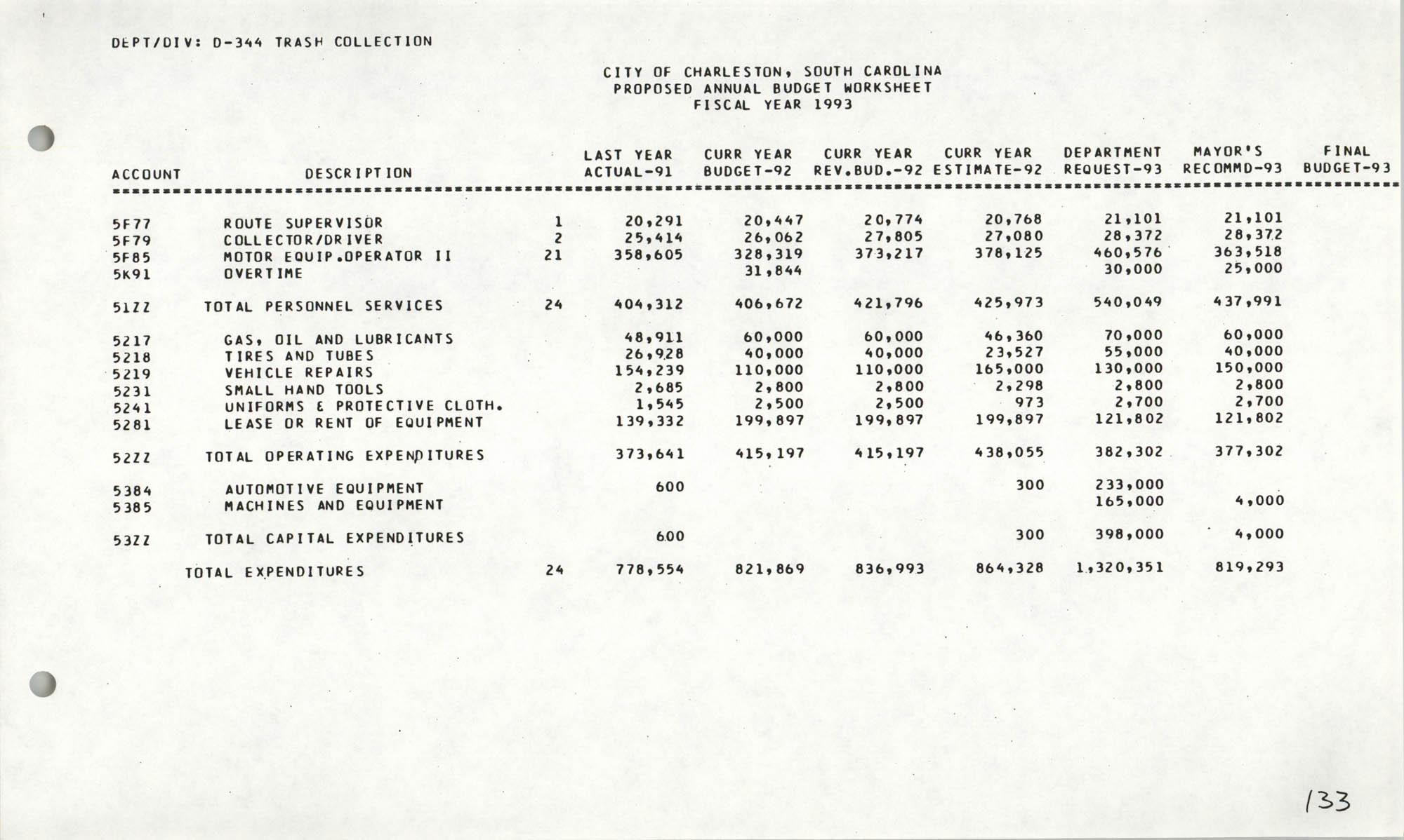 The City Council of Charleston, South Carolina, 1993 Budget, Page 133