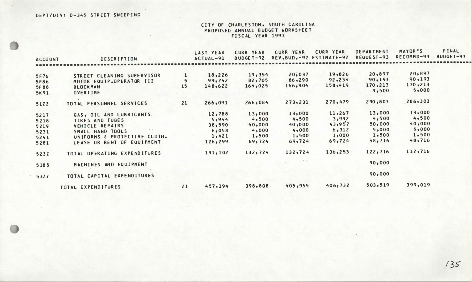 The City Council of Charleston, South Carolina, 1993 Budget, Page 135