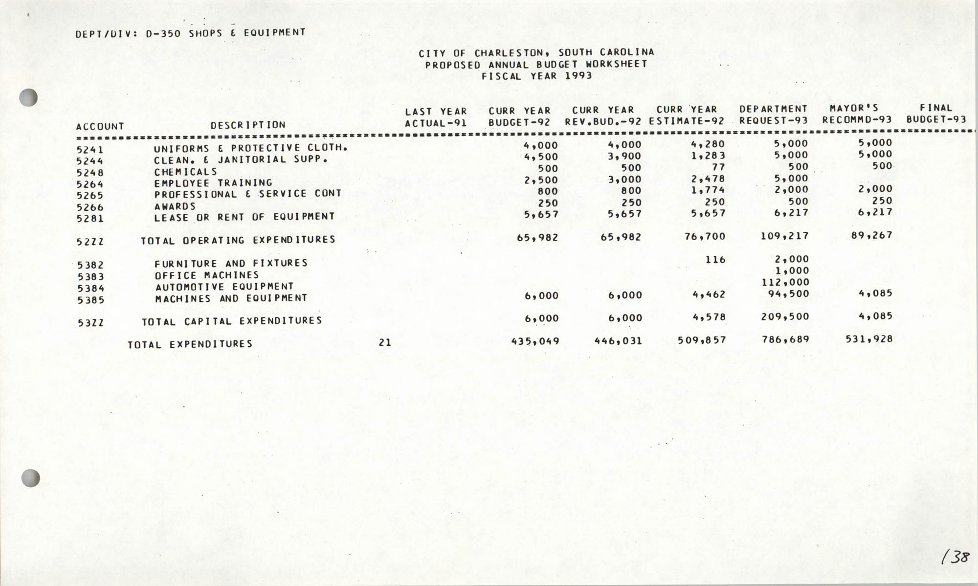 The City Council of Charleston, South Carolina, 1993 Budget, Page 138