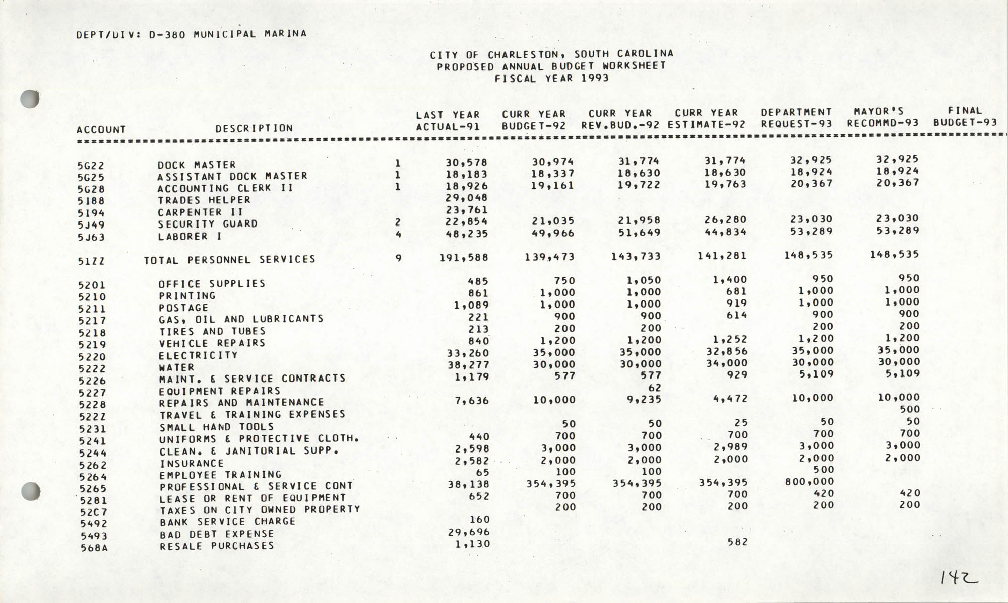 The City Council of Charleston, South Carolina, 1993 Budget, Page 142