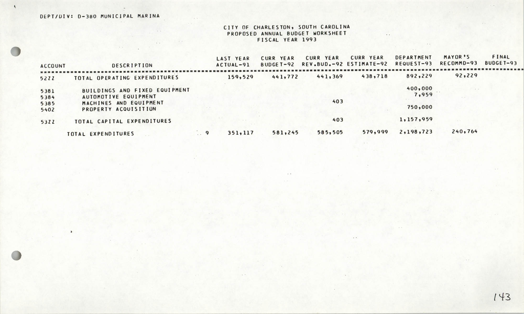 The City Council of Charleston, South Carolina, 1993 Budget, Page 143