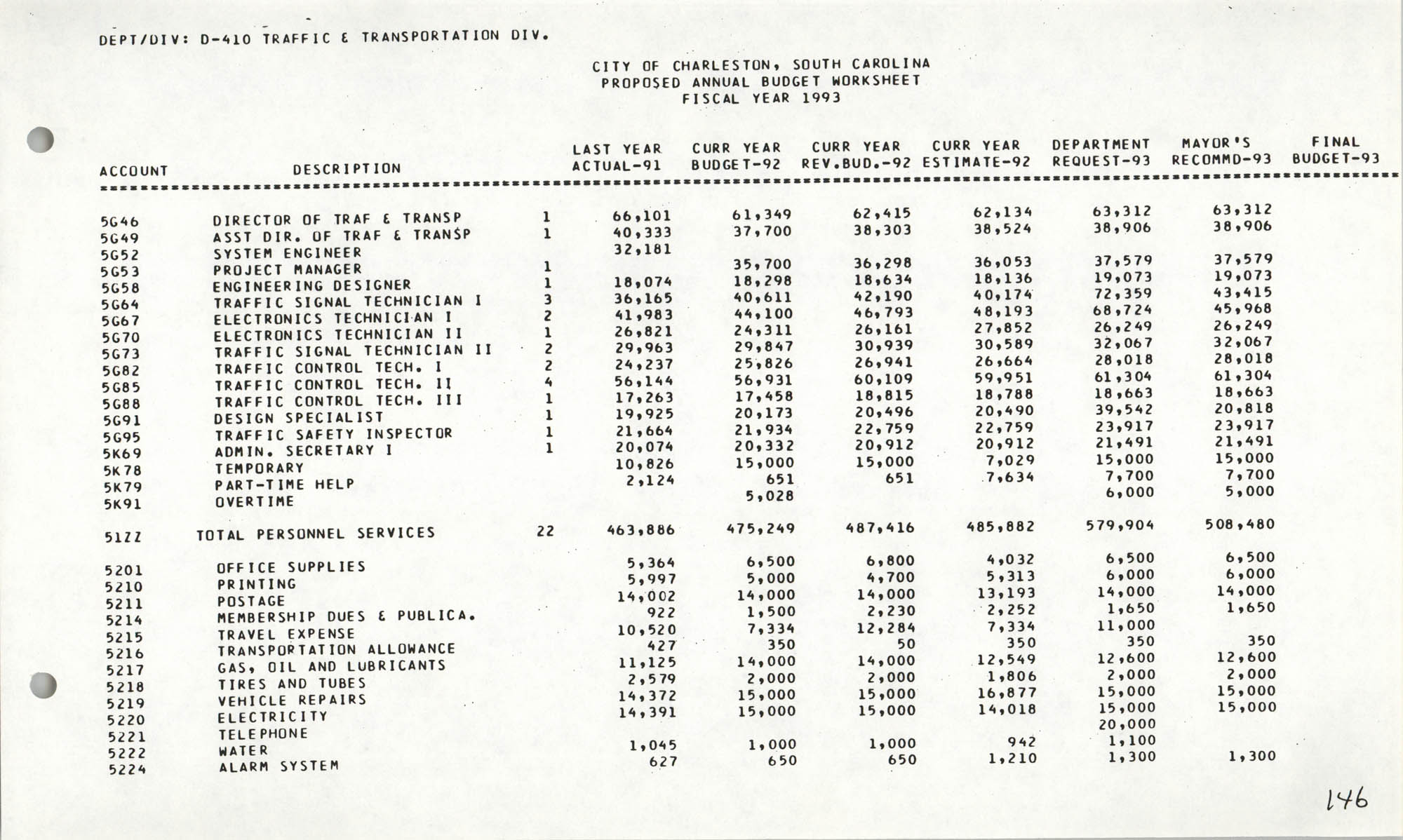 The City Council of Charleston, South Carolina, 1993 Budget, Page 146