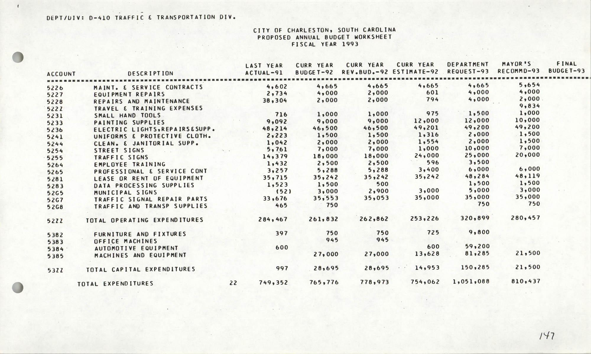 The City Council of Charleston, South Carolina, 1993 Budget, Page 147