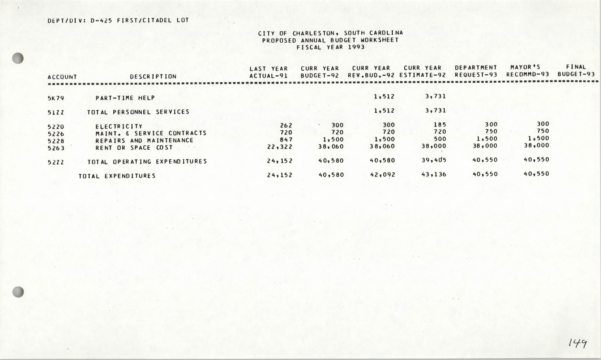 The City Council of Charleston, South Carolina, 1993 Budget, Page 149
