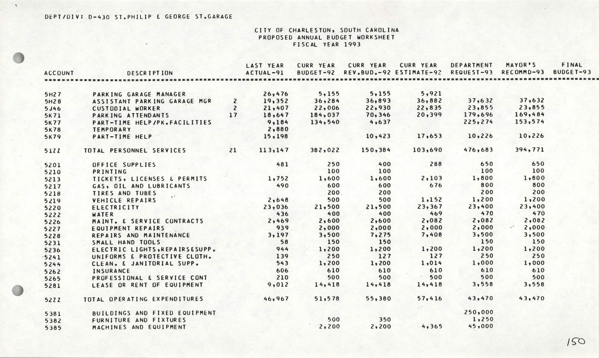 The City Council of Charleston, South Carolina, 1993 Budget, Page 150