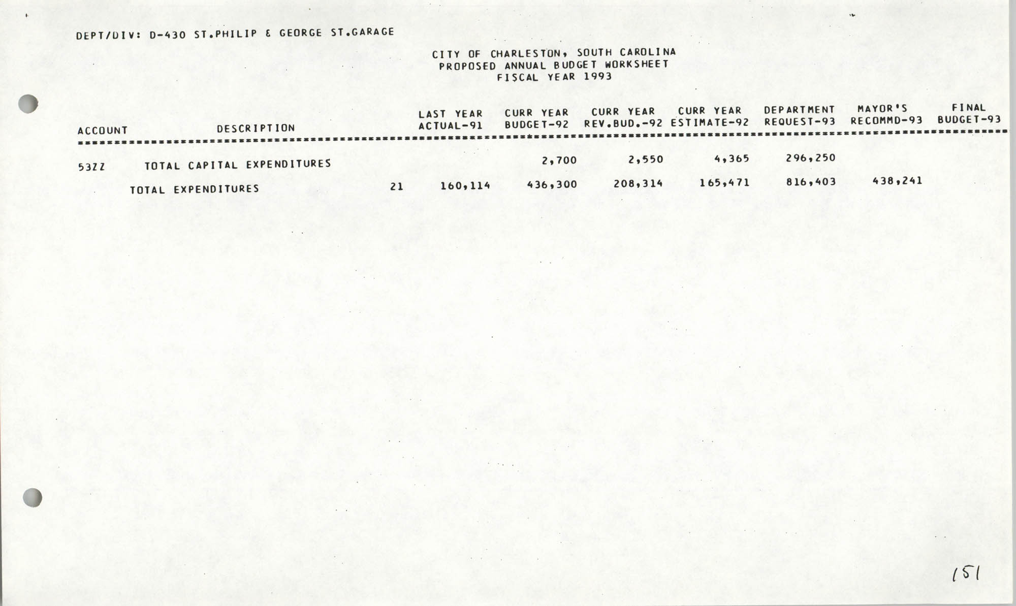 The City Council of Charleston, South Carolina, 1993 Budget, Page 151