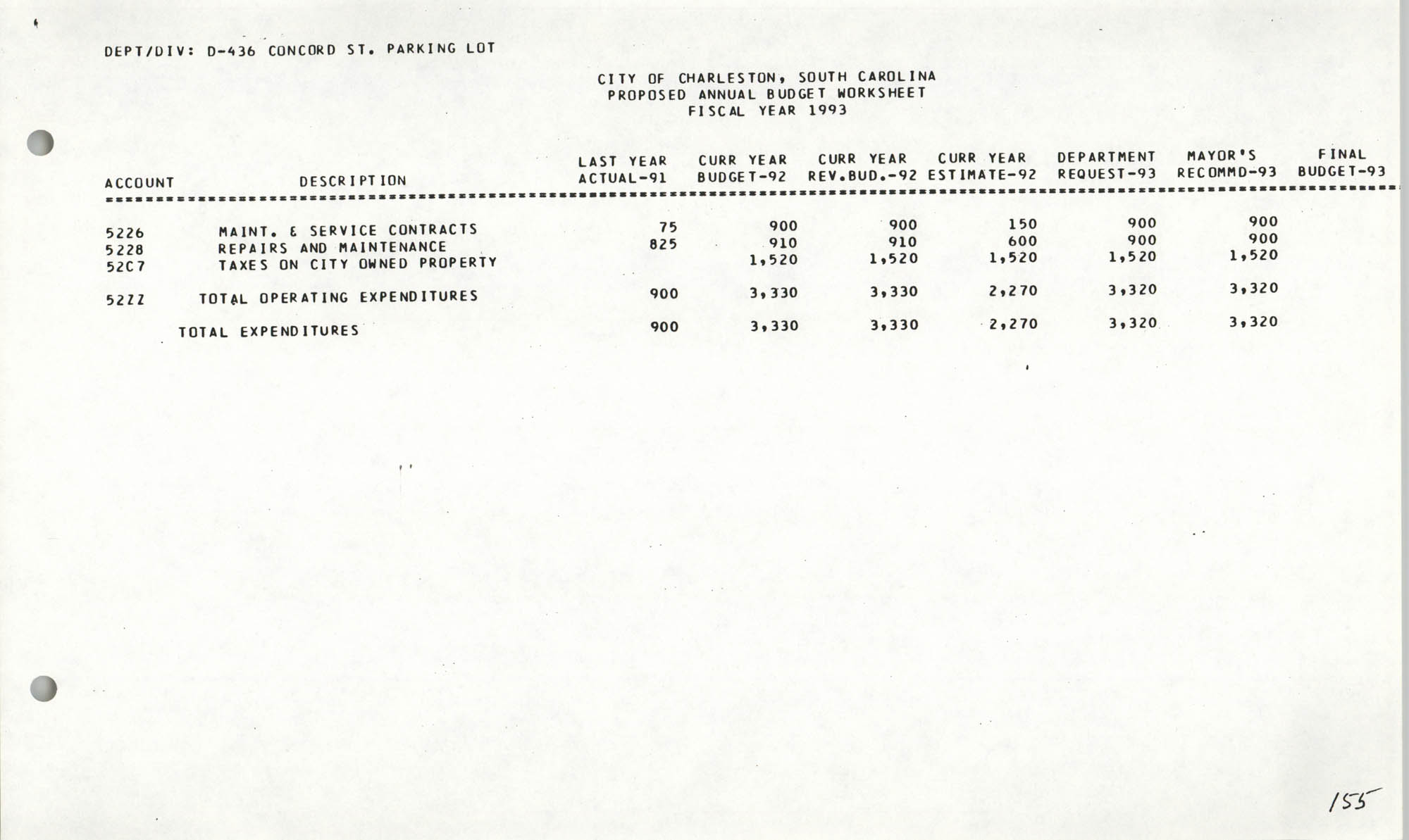 The City Council of Charleston, South Carolina, 1993 Budget, Page 155