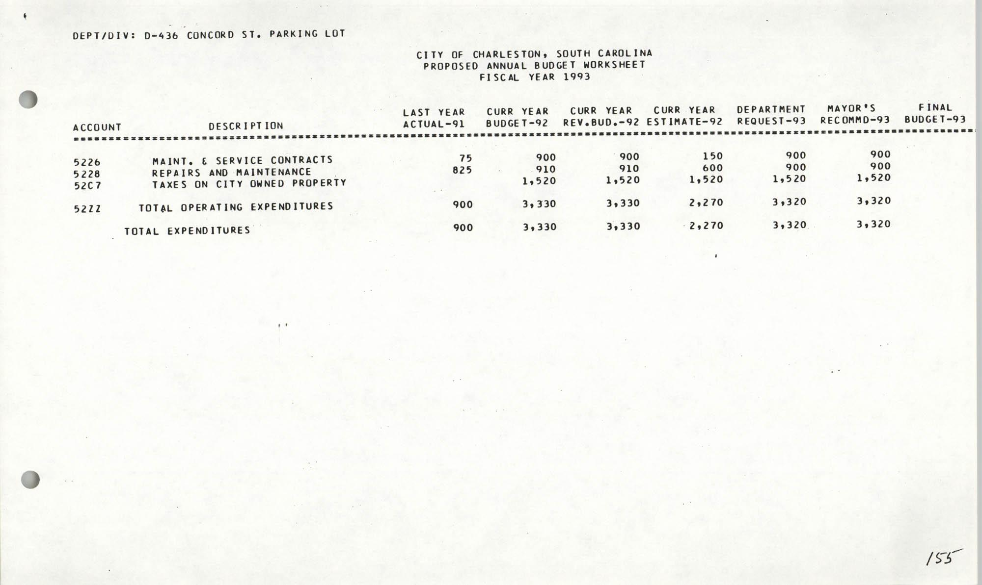 The City Council of Charleston, South Carolina, 1993 Budget, Page 155