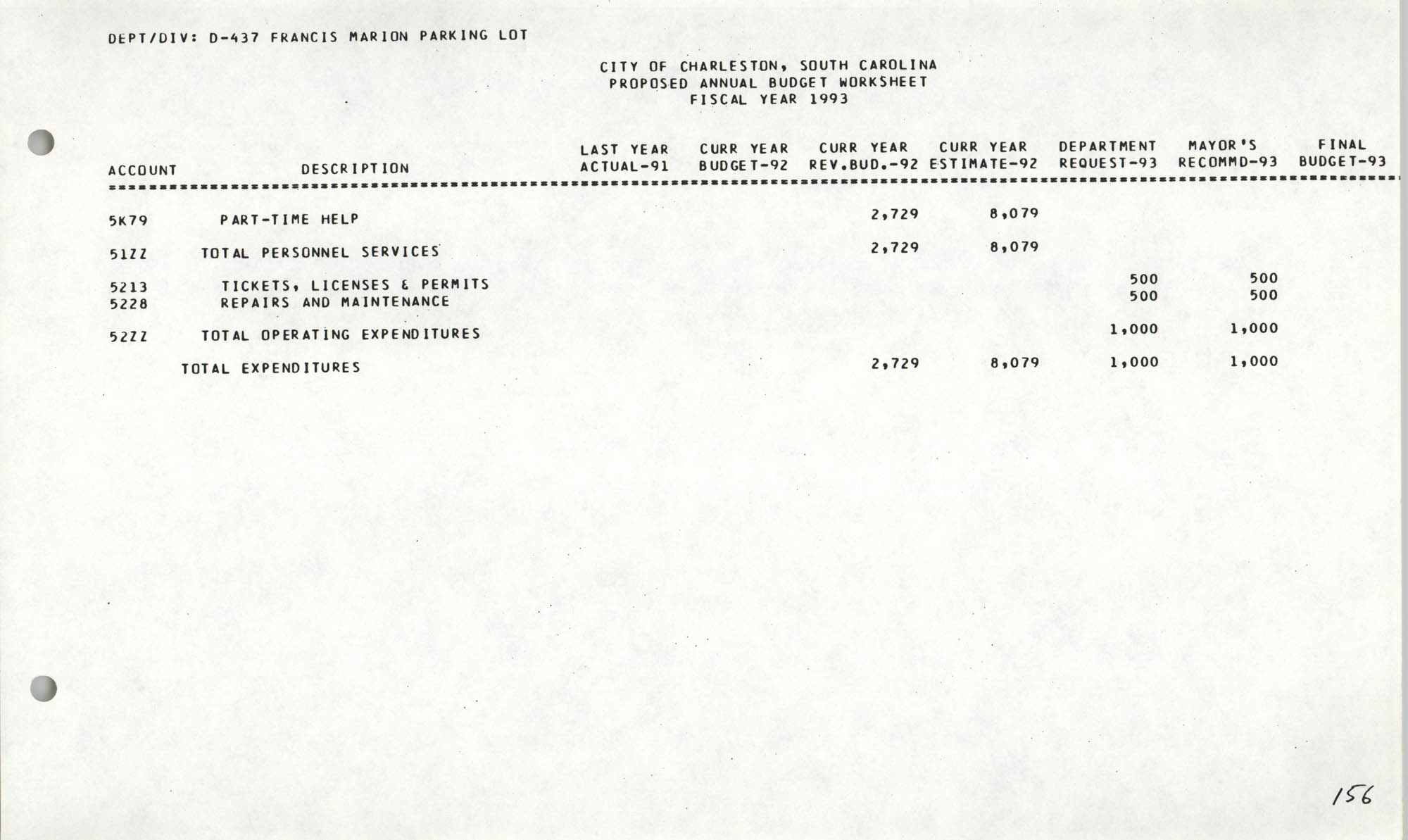 The City Council of Charleston, South Carolina, 1993 Budget, Page 156