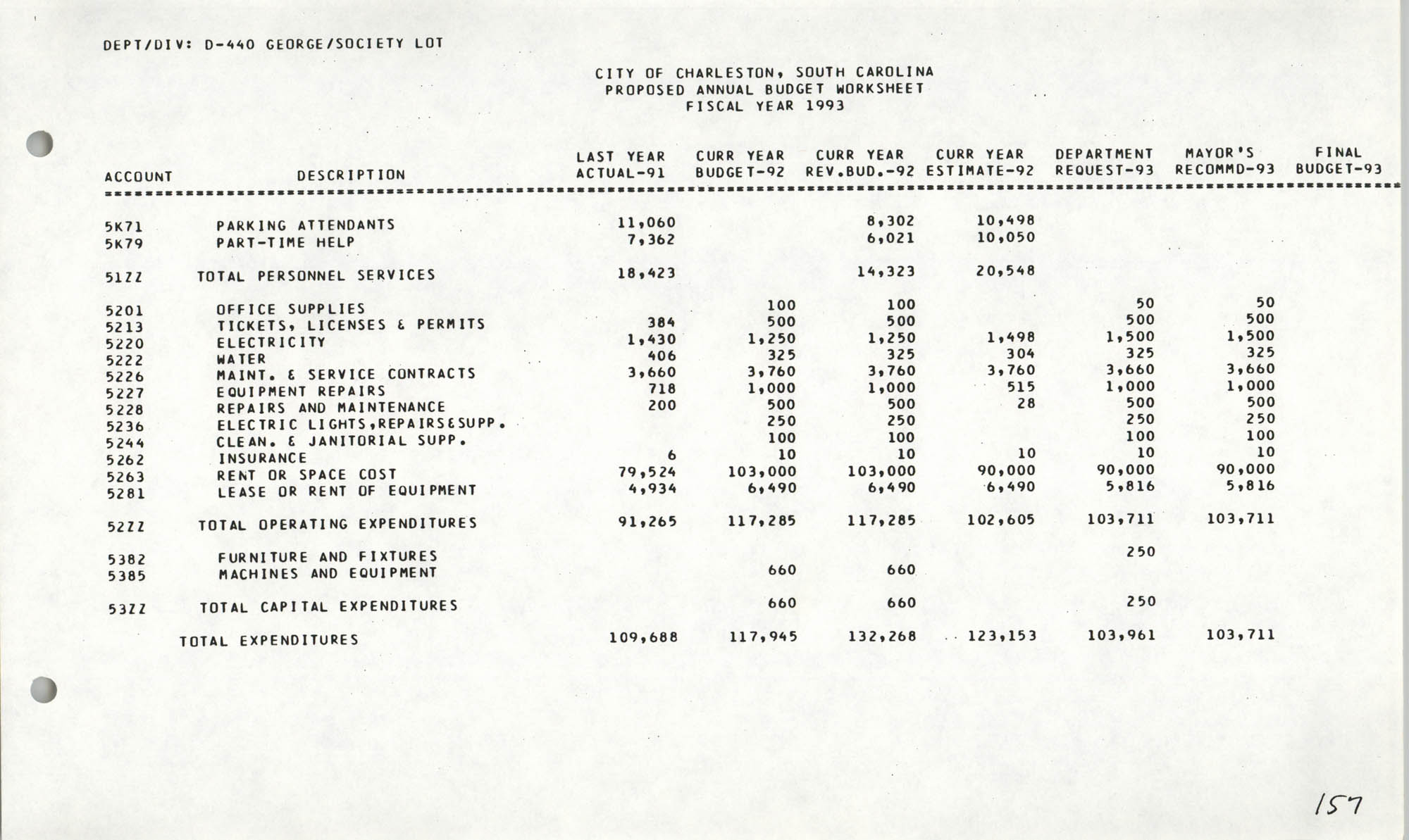 The City Council of Charleston, South Carolina, 1993 Budget, Page 157